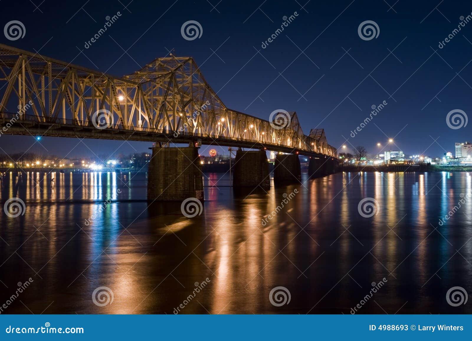 桥梁肯塔基路易斯维尔晚上
