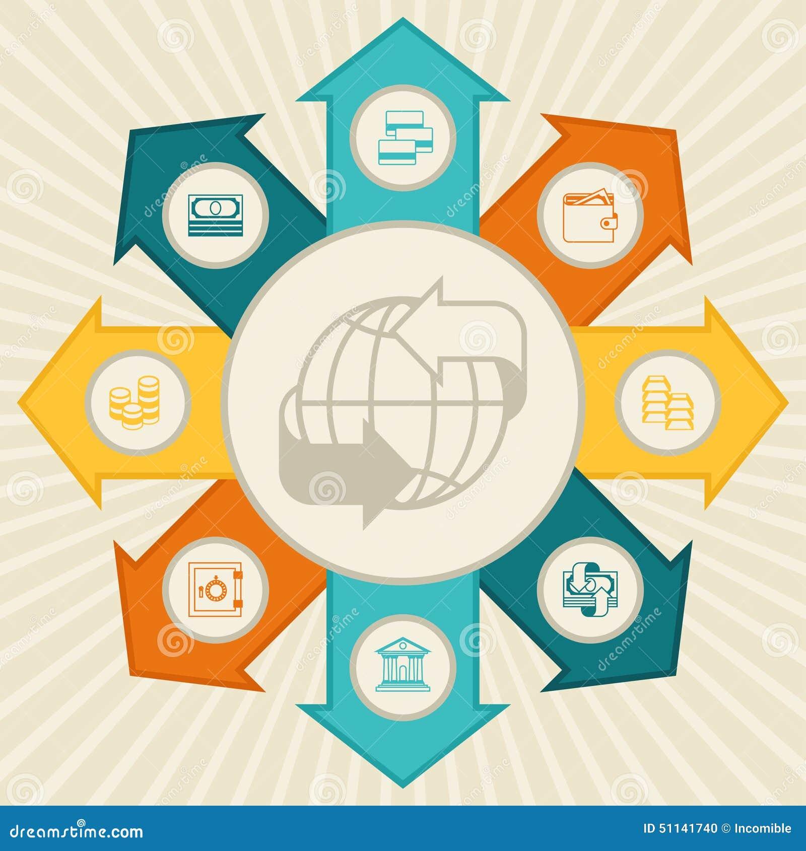 概念性infographic银行业务和的事务