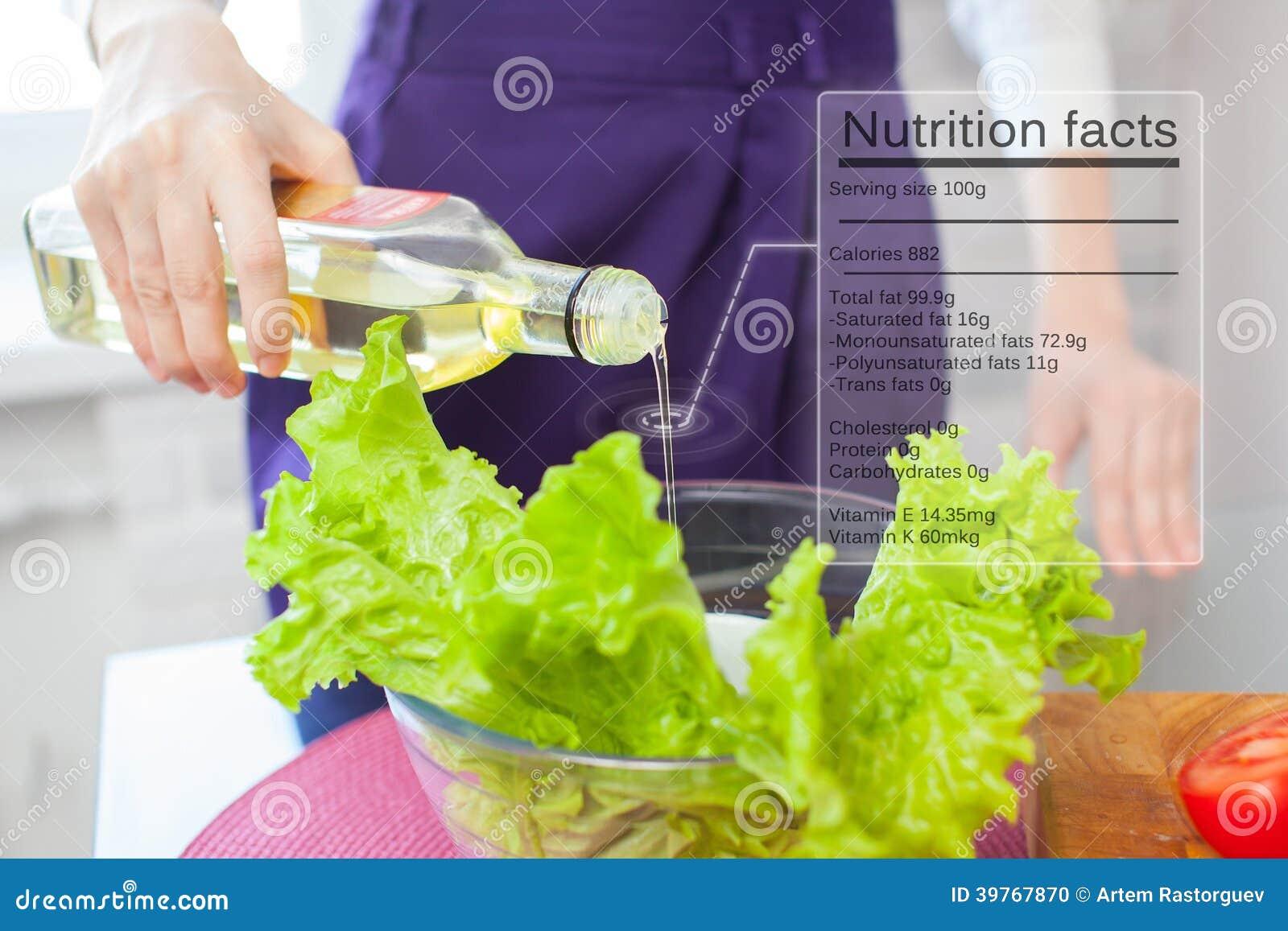 橄榄油营养事实