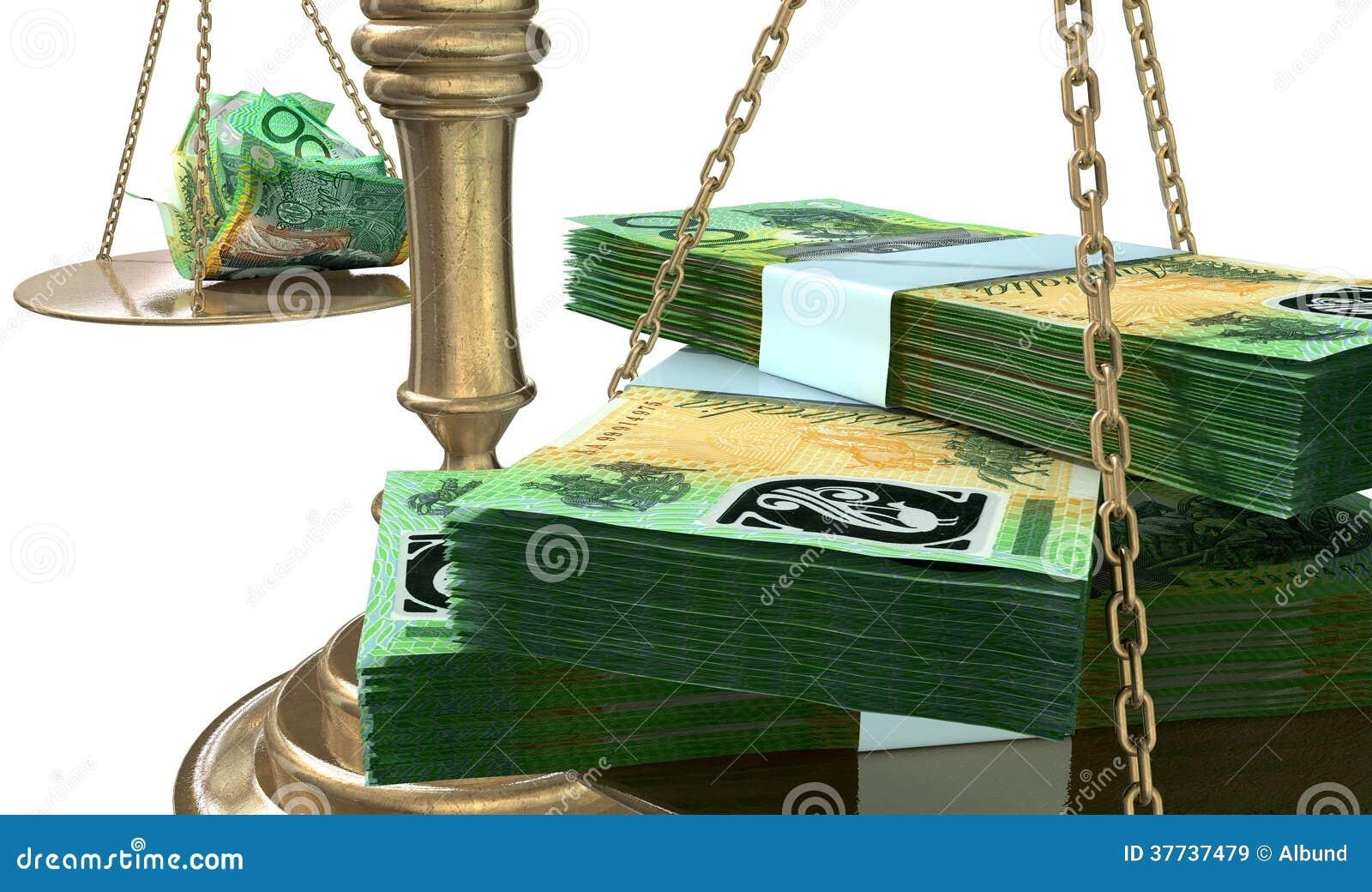 正义收入差距澳大利亚不平等标度