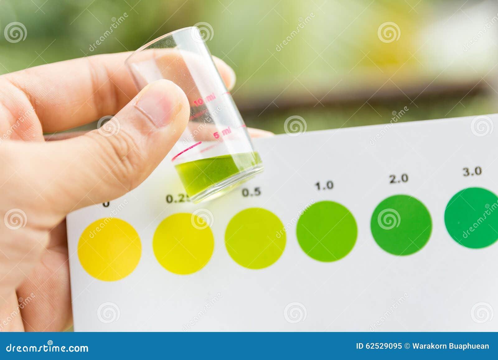 氨的测量在水中