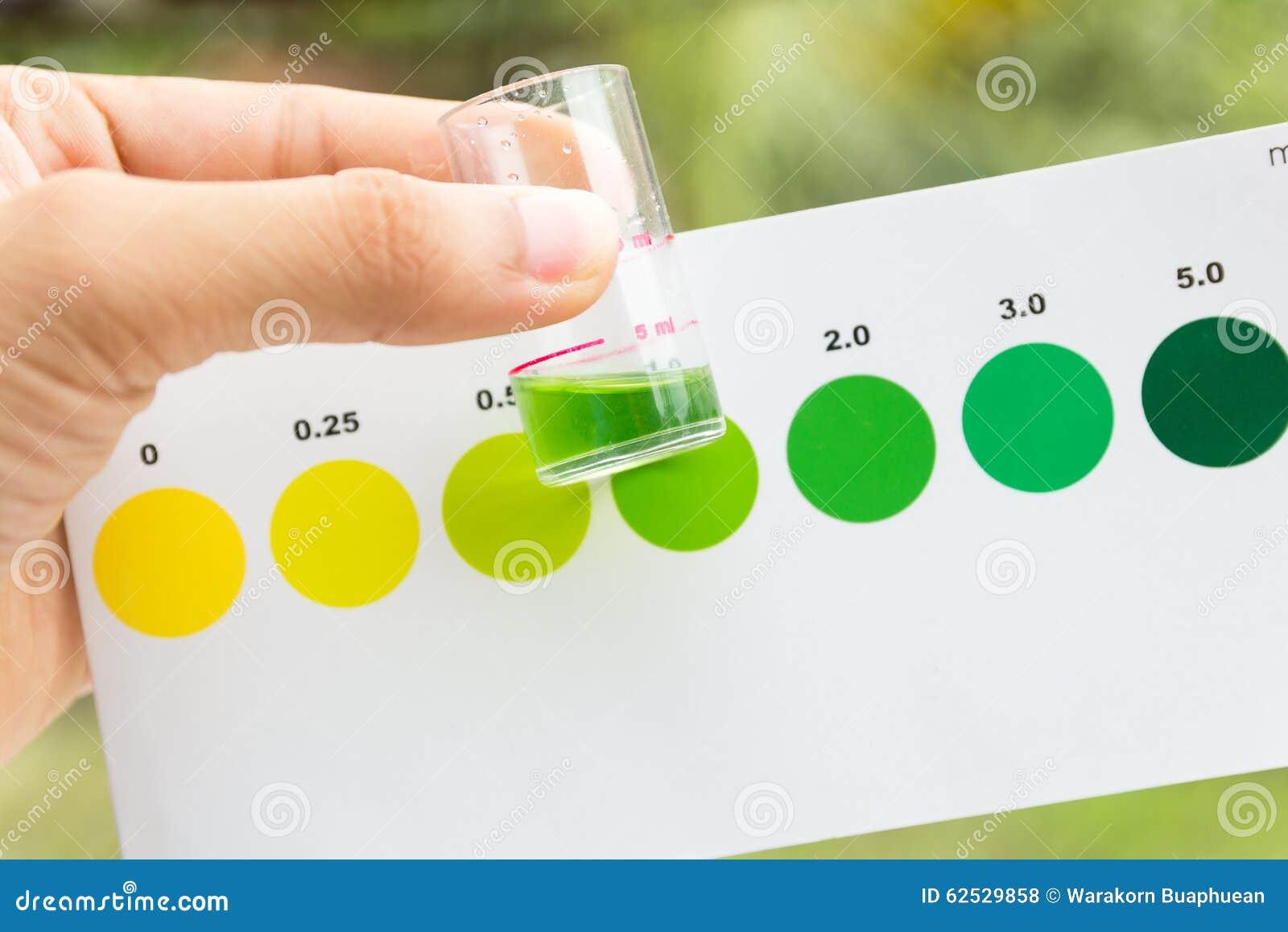 氨的测量在水,氨测试中在海水