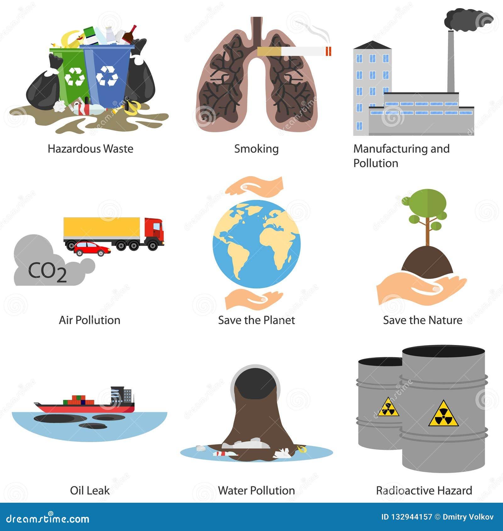 污染了悟生态环境概念 环境污染问题空气的集合、污染和水,deforestat