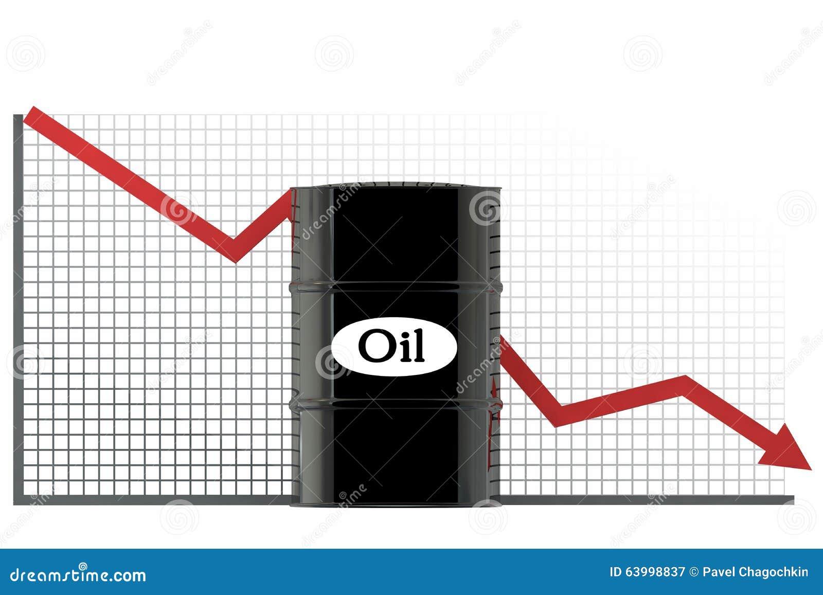 油桶和一张财政图在白色背景 下来价格油 到达天空的企业概念金黄回归键所有权