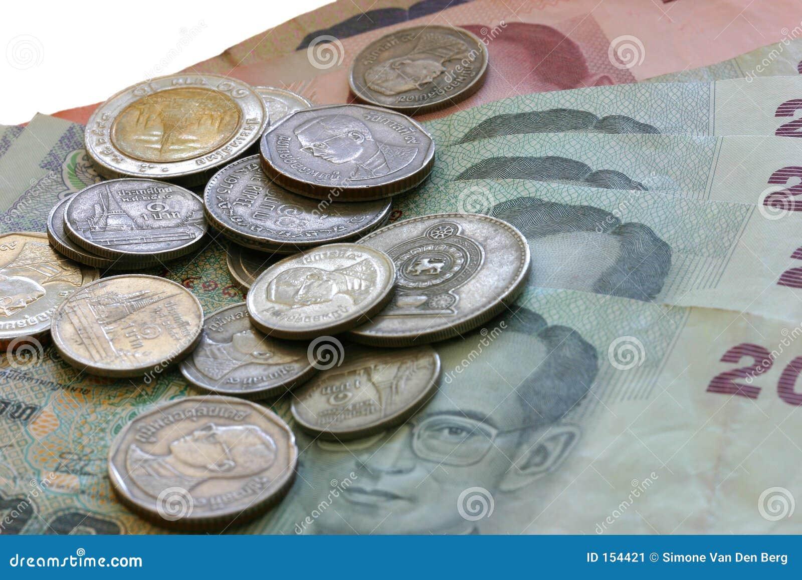 泰国的货币