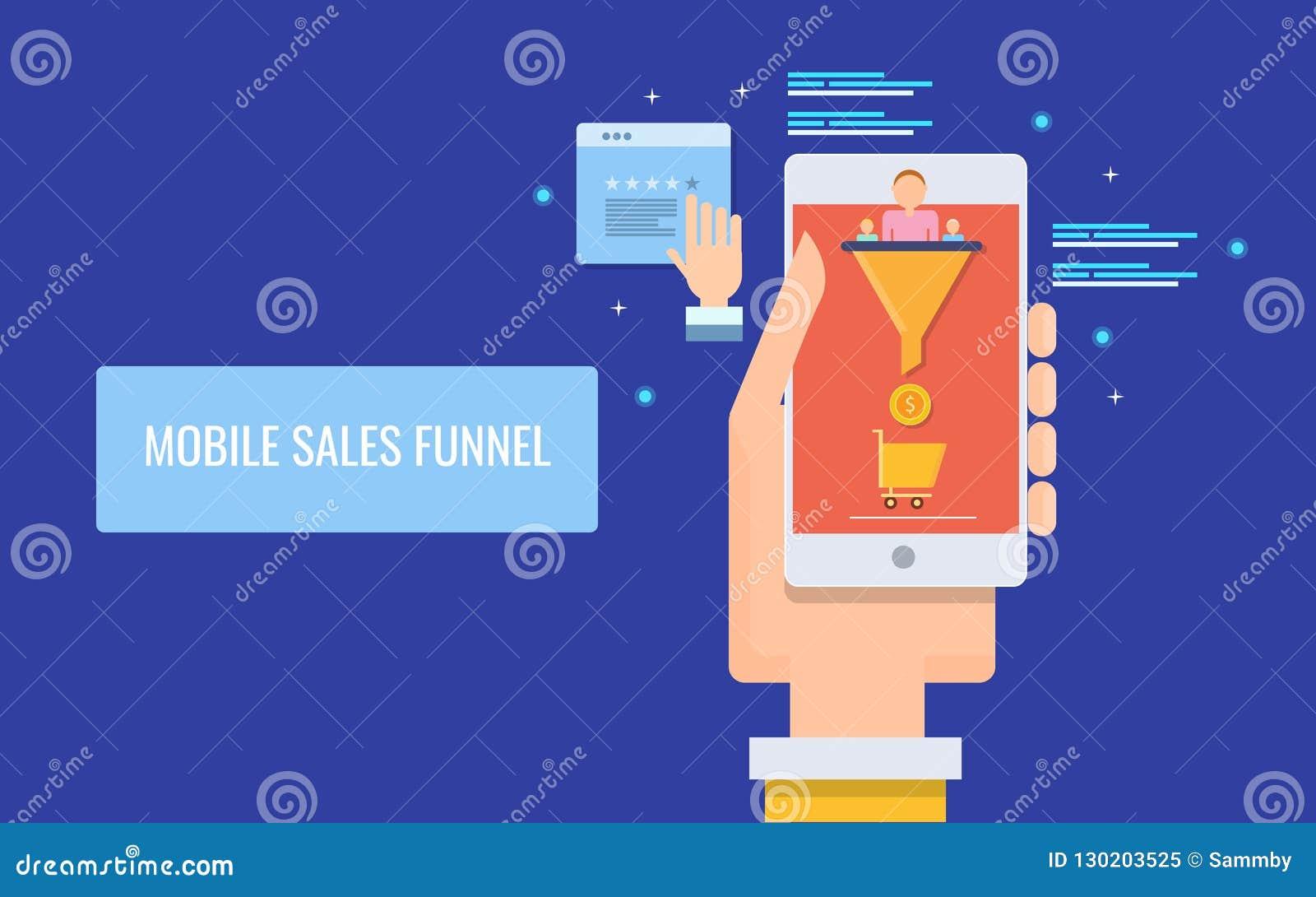 流动销售集中,转换优化,通过移动设备,数字营销带领一代 平的设计传染媒介横幅