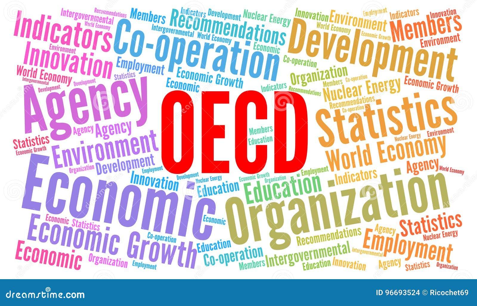 经济合作与发展组织词云彩