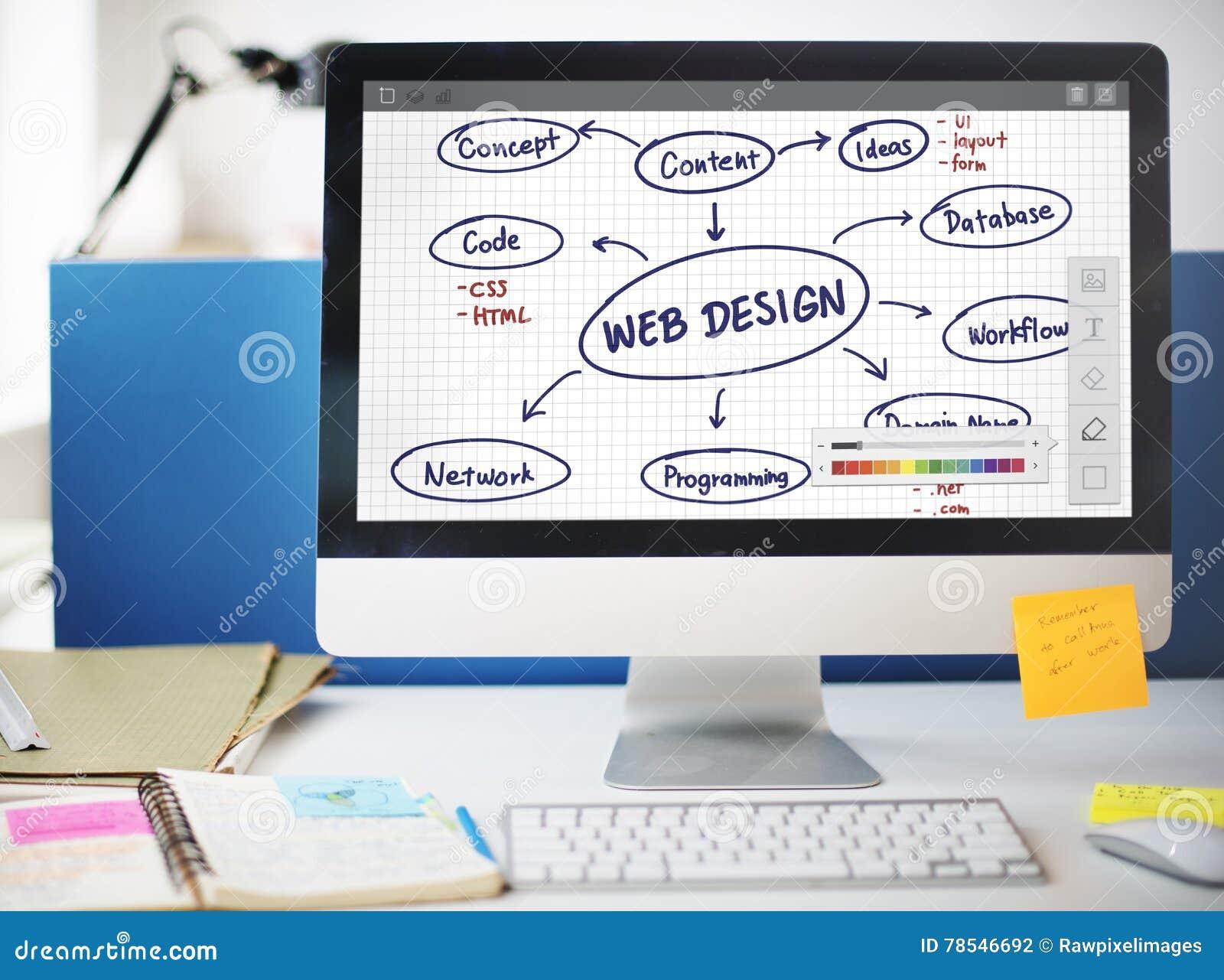 浓缩网络设计想法创造性编程的网络软件