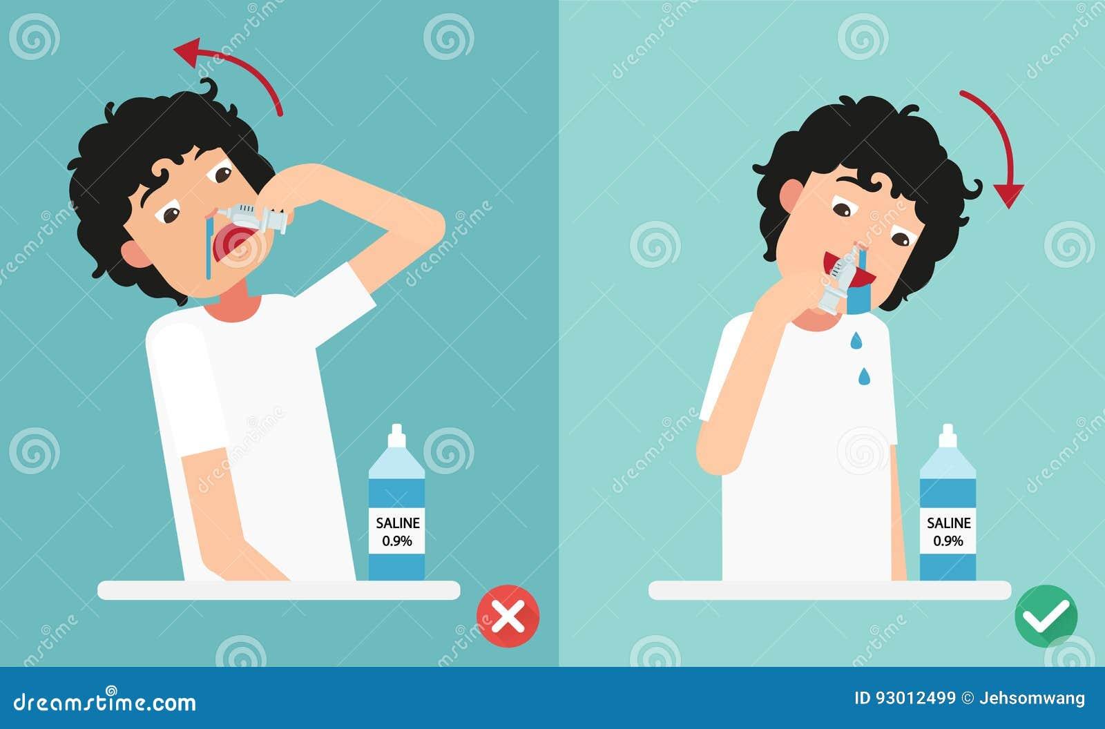 清洗您的鼻孔正确和错误方式,例证