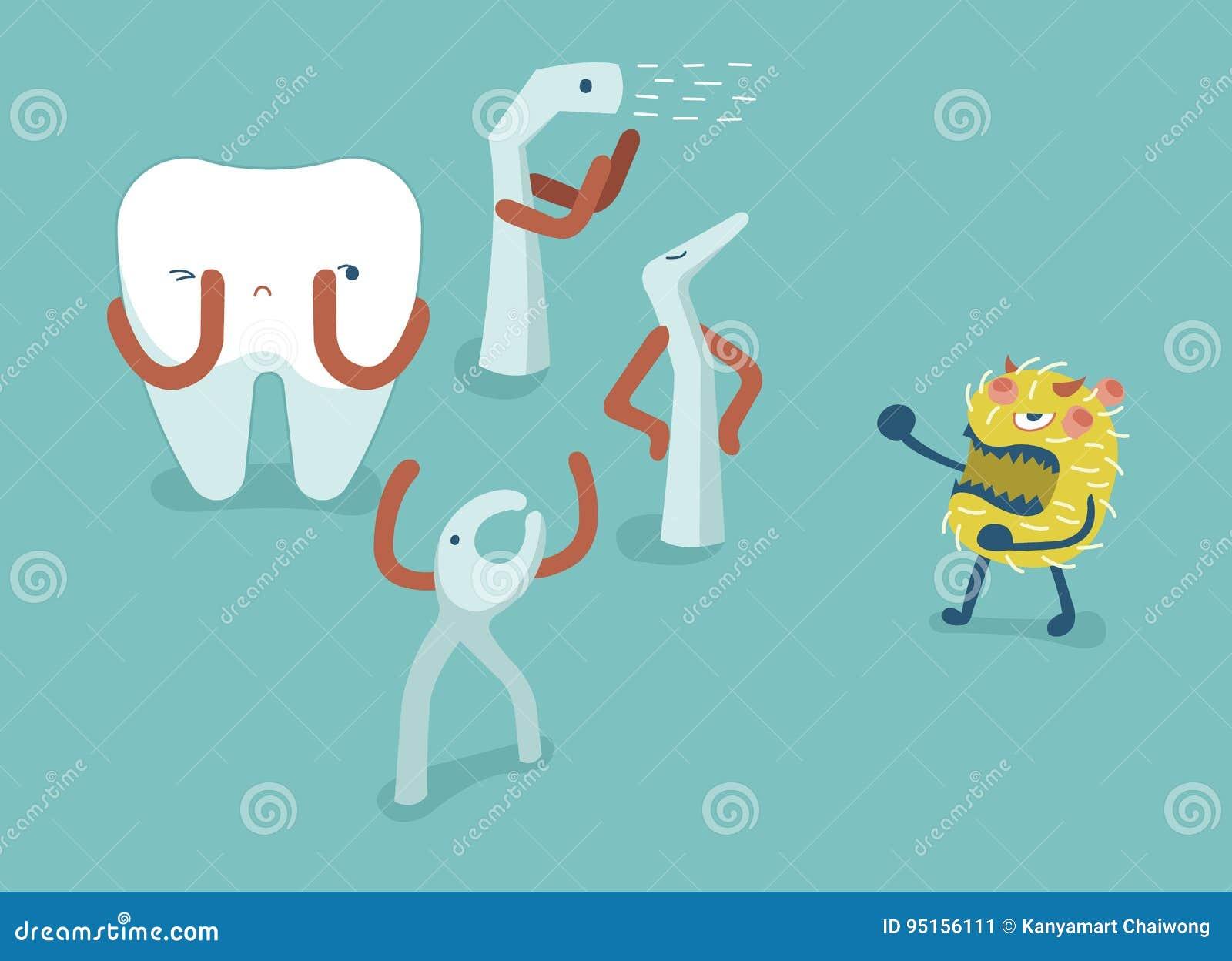 牙齿战斗细菌的设备为保护牙、牙和牙概念的牙齿