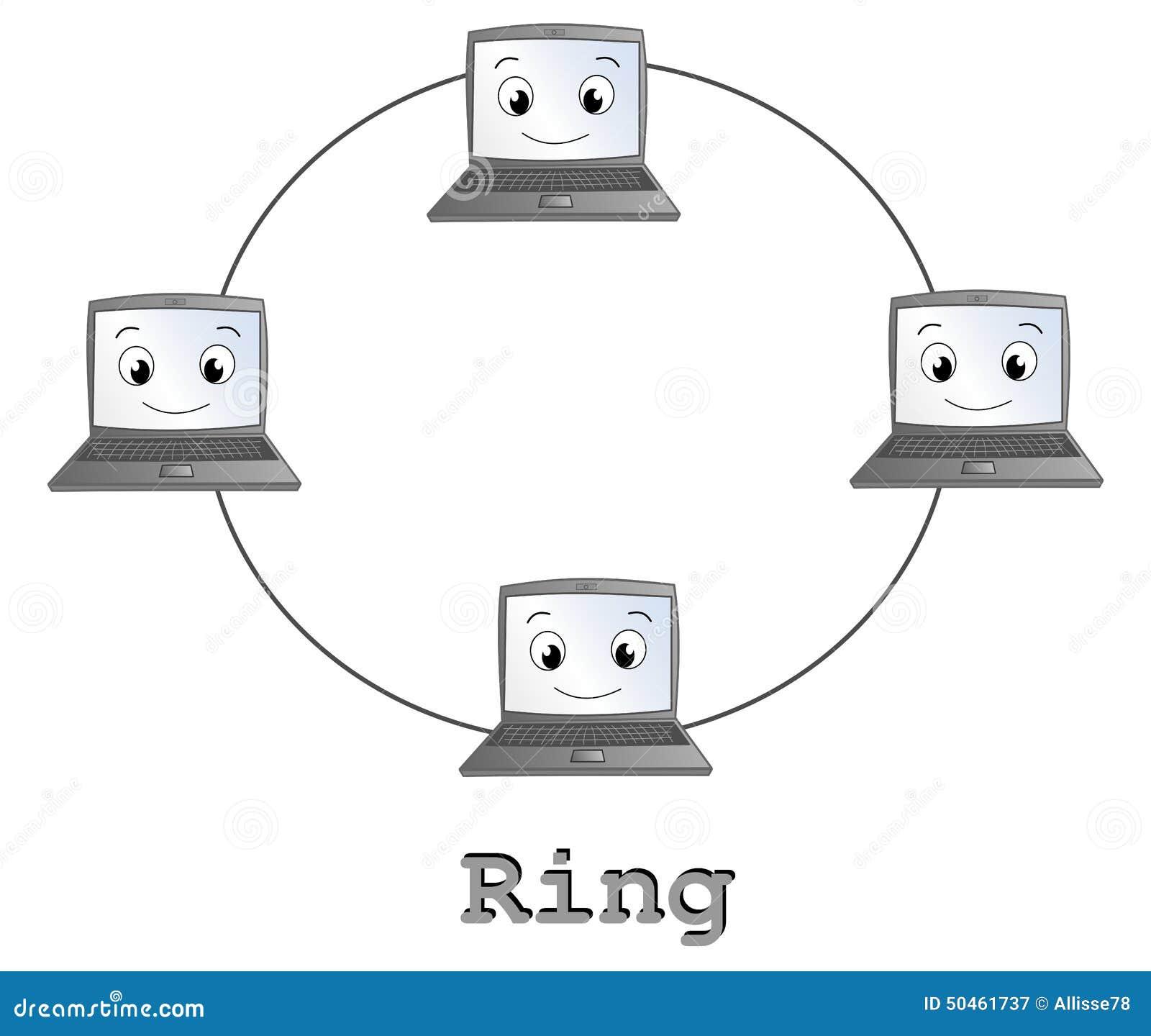 型拓扑结构_环形网络与乐趣动画片计算机的拓扑结构连接.
