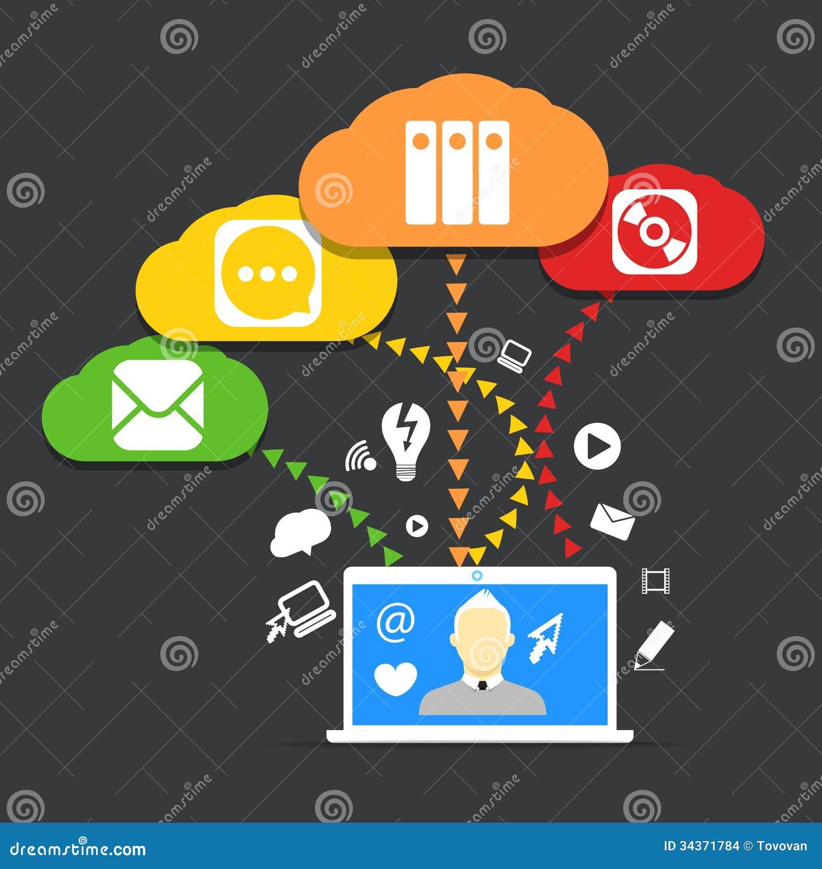 现代conputer通信计划