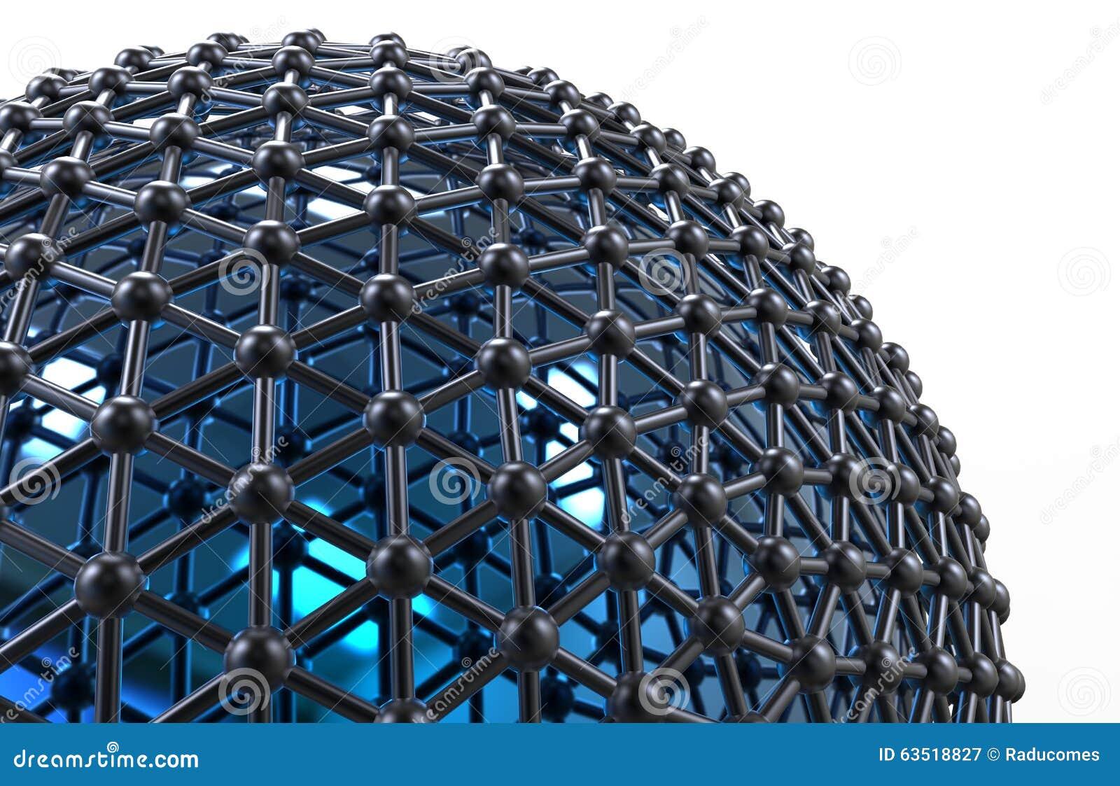 球形网络概念