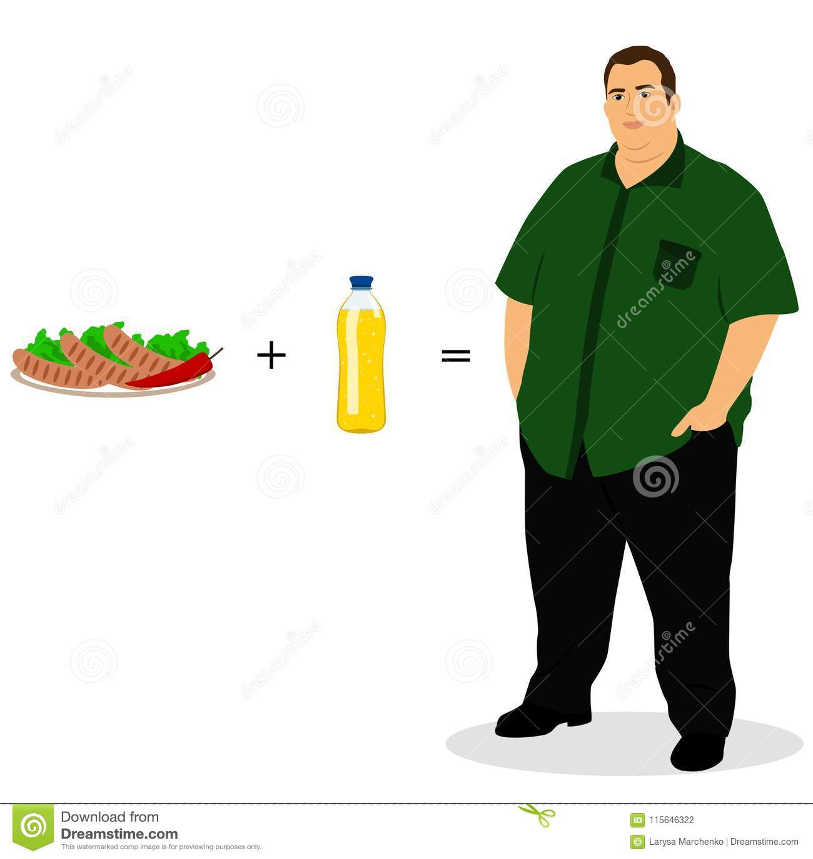 生活方式 选择 肥胖人