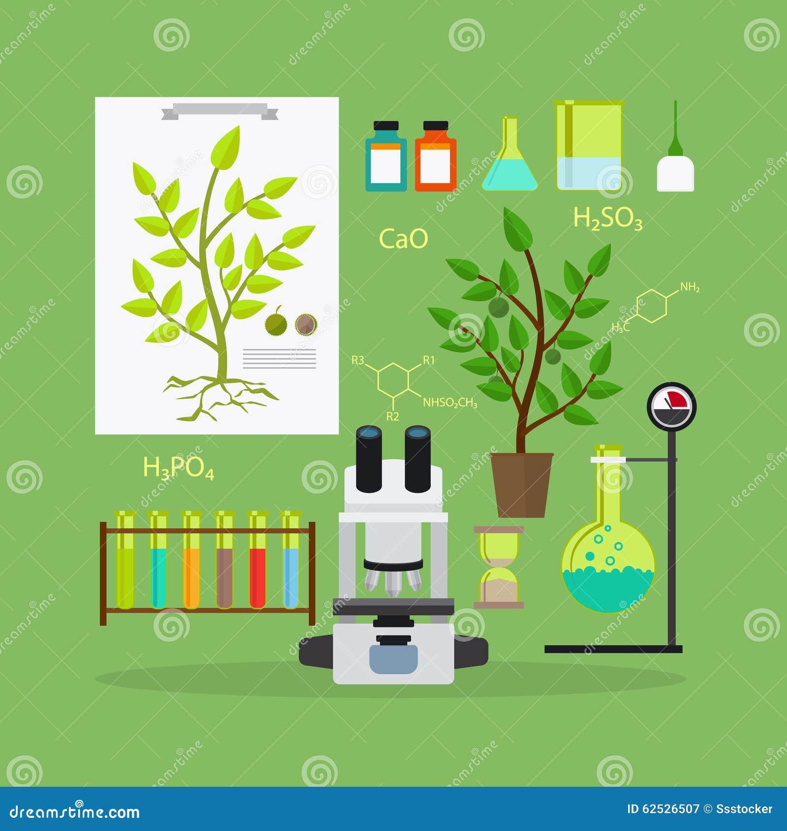 生物研究设备