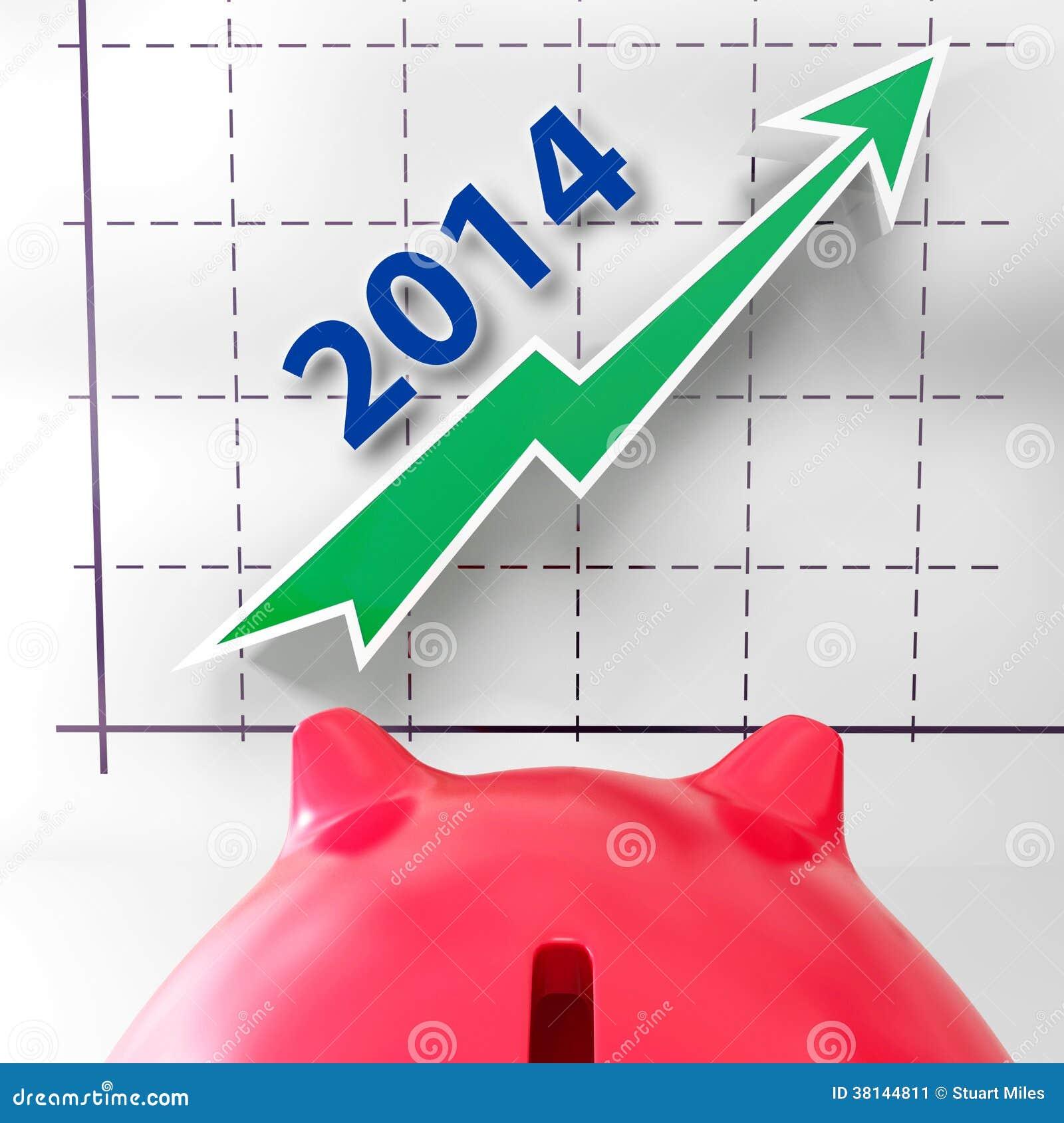 生长收入和赢利的图表2014展示