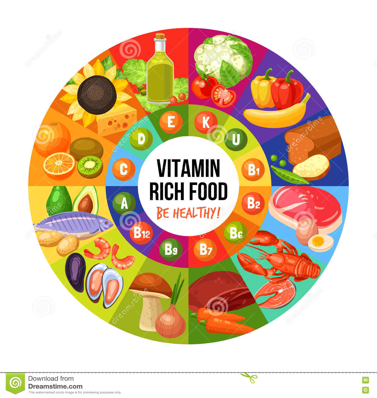 维生素浓食物Infographics