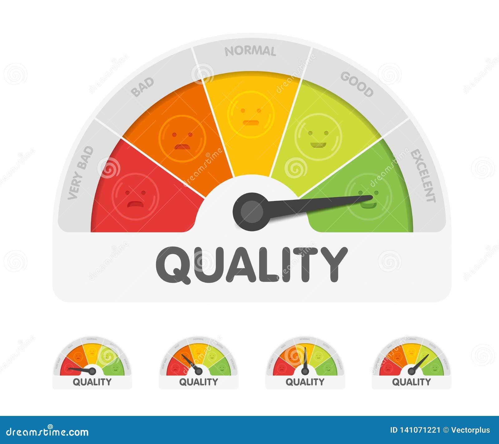 用不同的情感的质量米 量仪显示传染媒介例证 在颜色图表的黑箭头