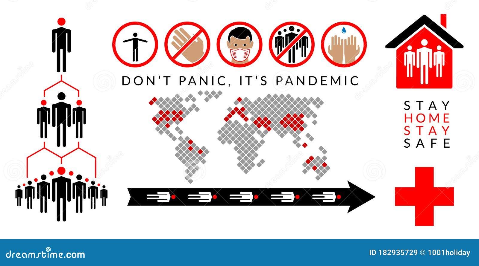 恐慌 世界