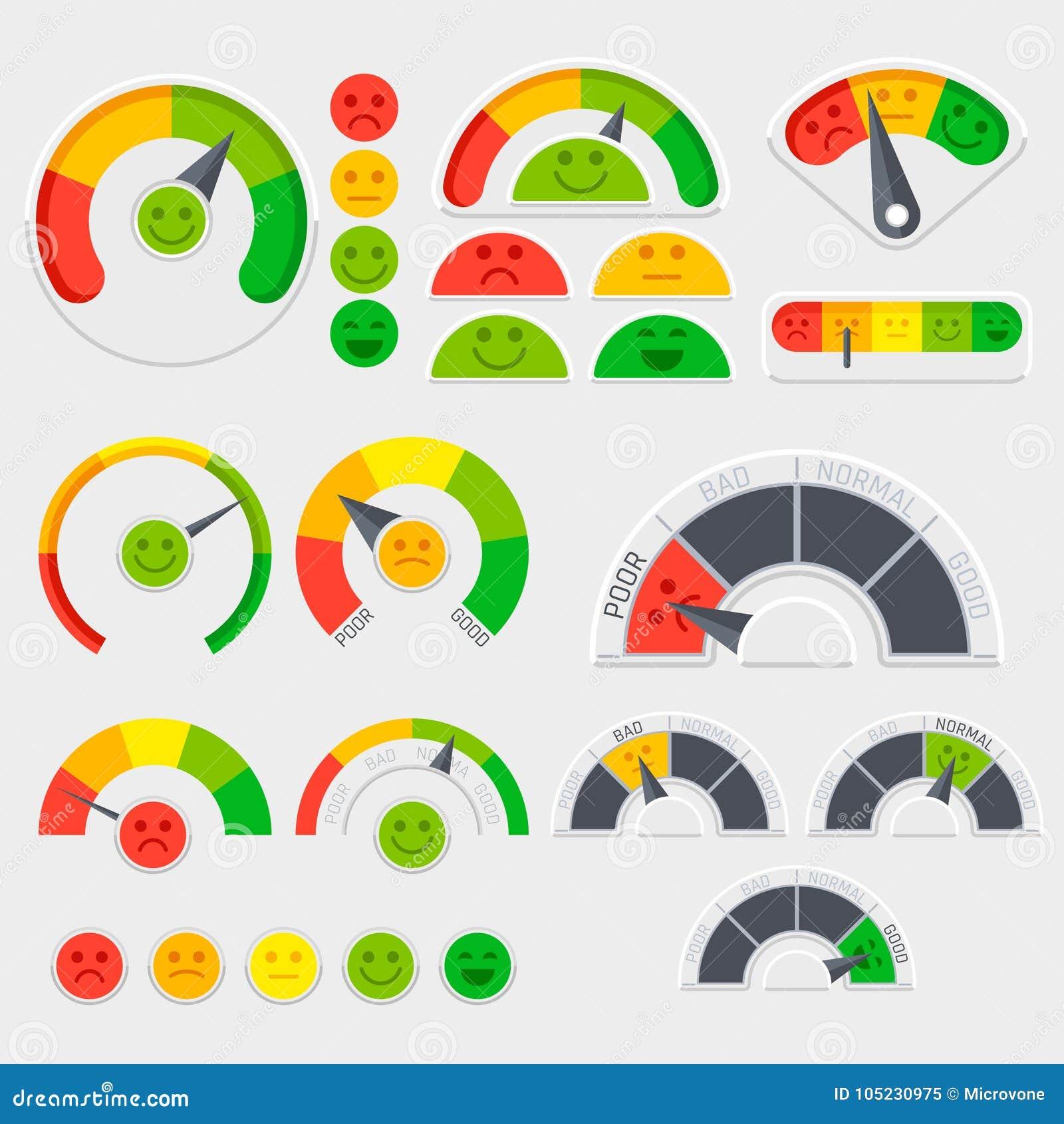 用户满意与情感象的传染媒介显示 客户感情规定值