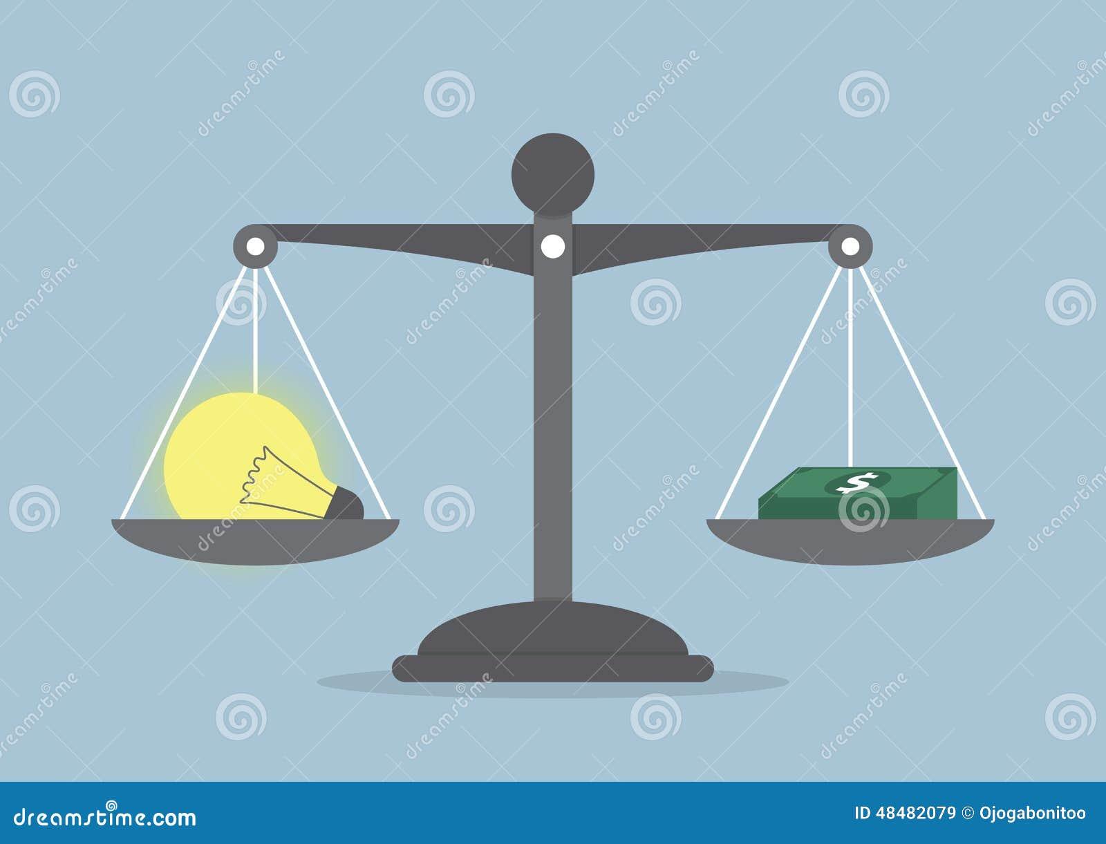 电灯泡想法和金钱在等级平衡