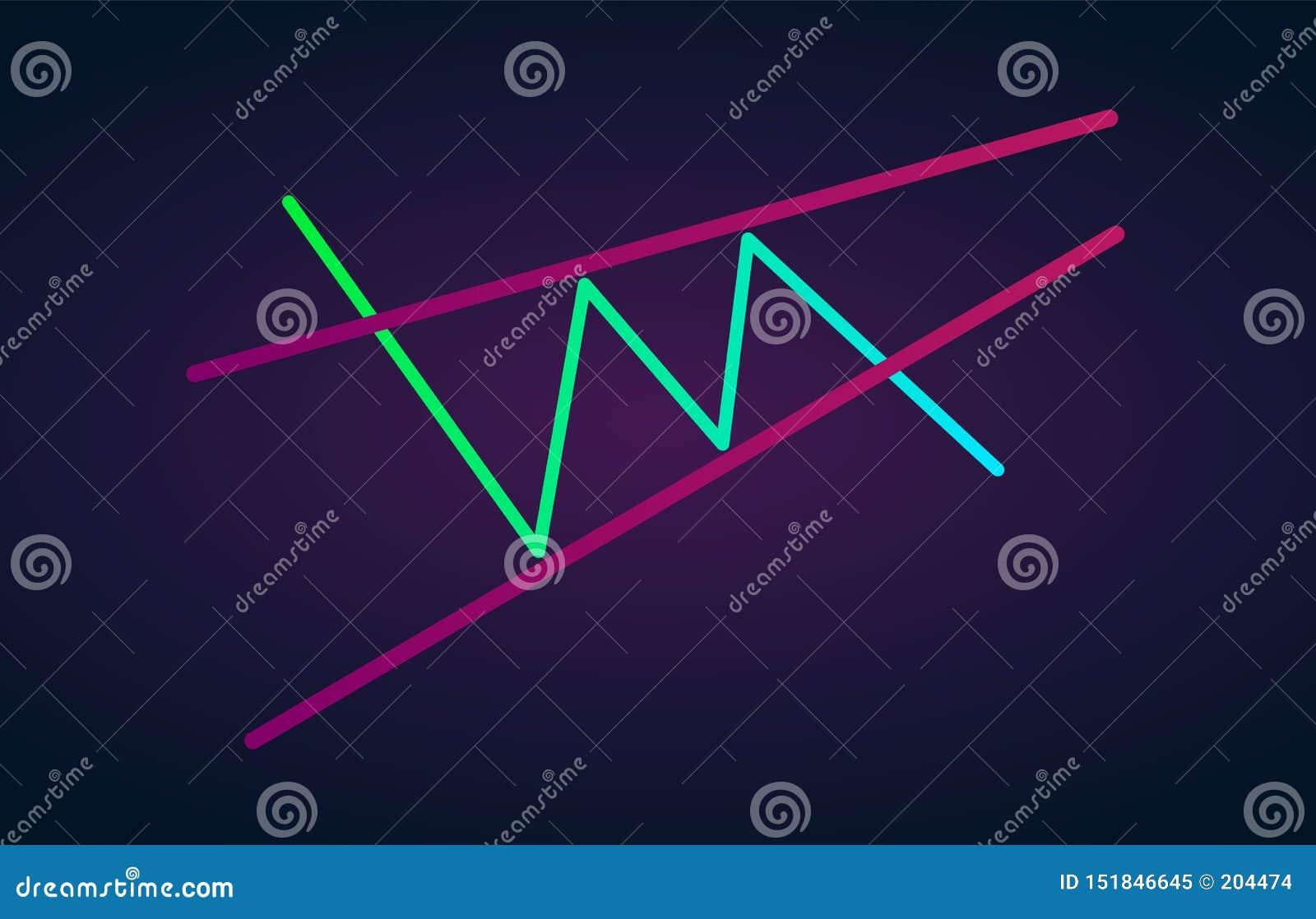 登高的楔子样式形象技术分析 传染媒介股票和cryptocurrency交换图表,外汇逻辑分析方法和换