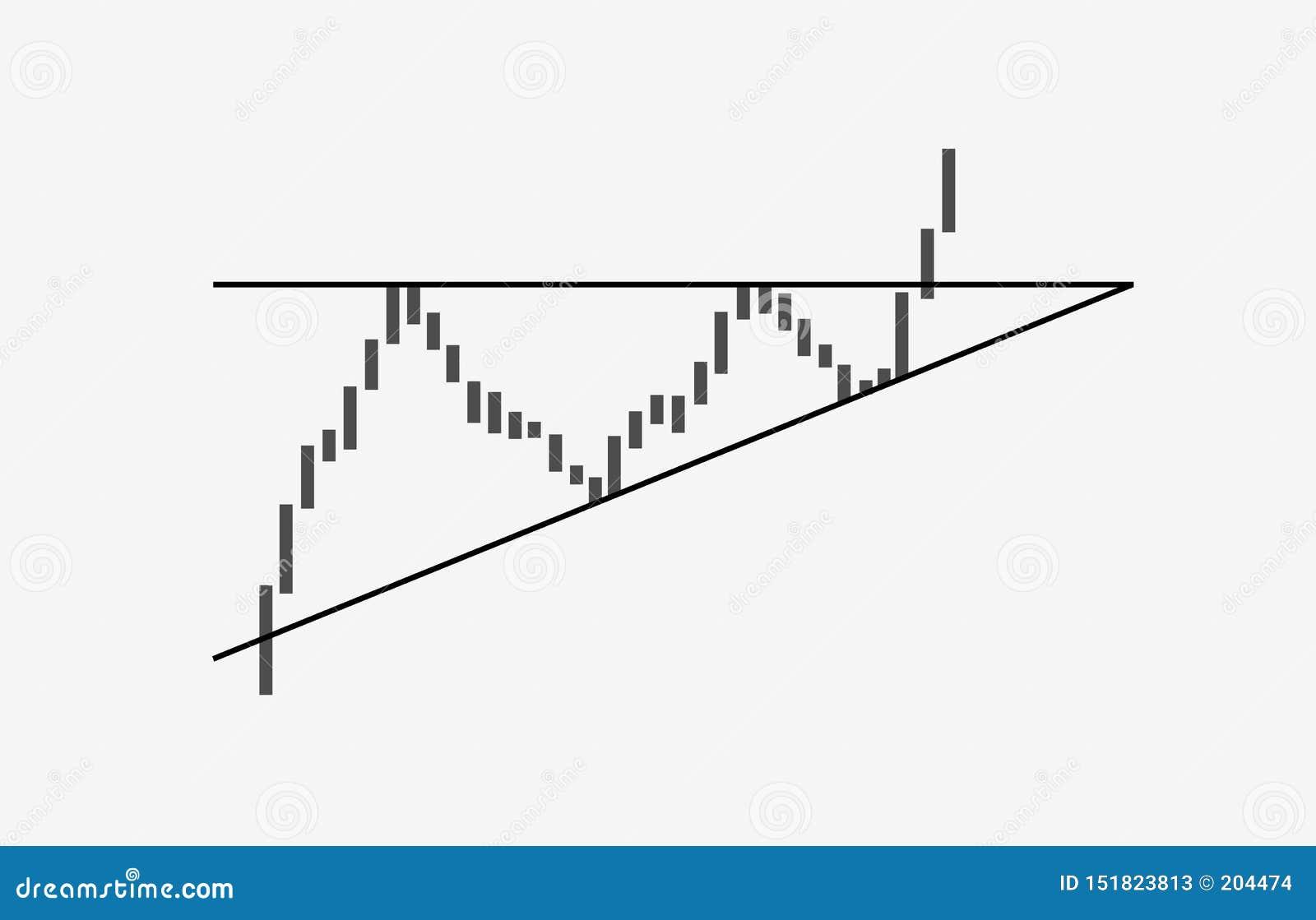 登高的看涨三角断裂平的传染媒介象 传染媒介股票和cryptocurrency交换图表,外汇逻辑分析方法和换
