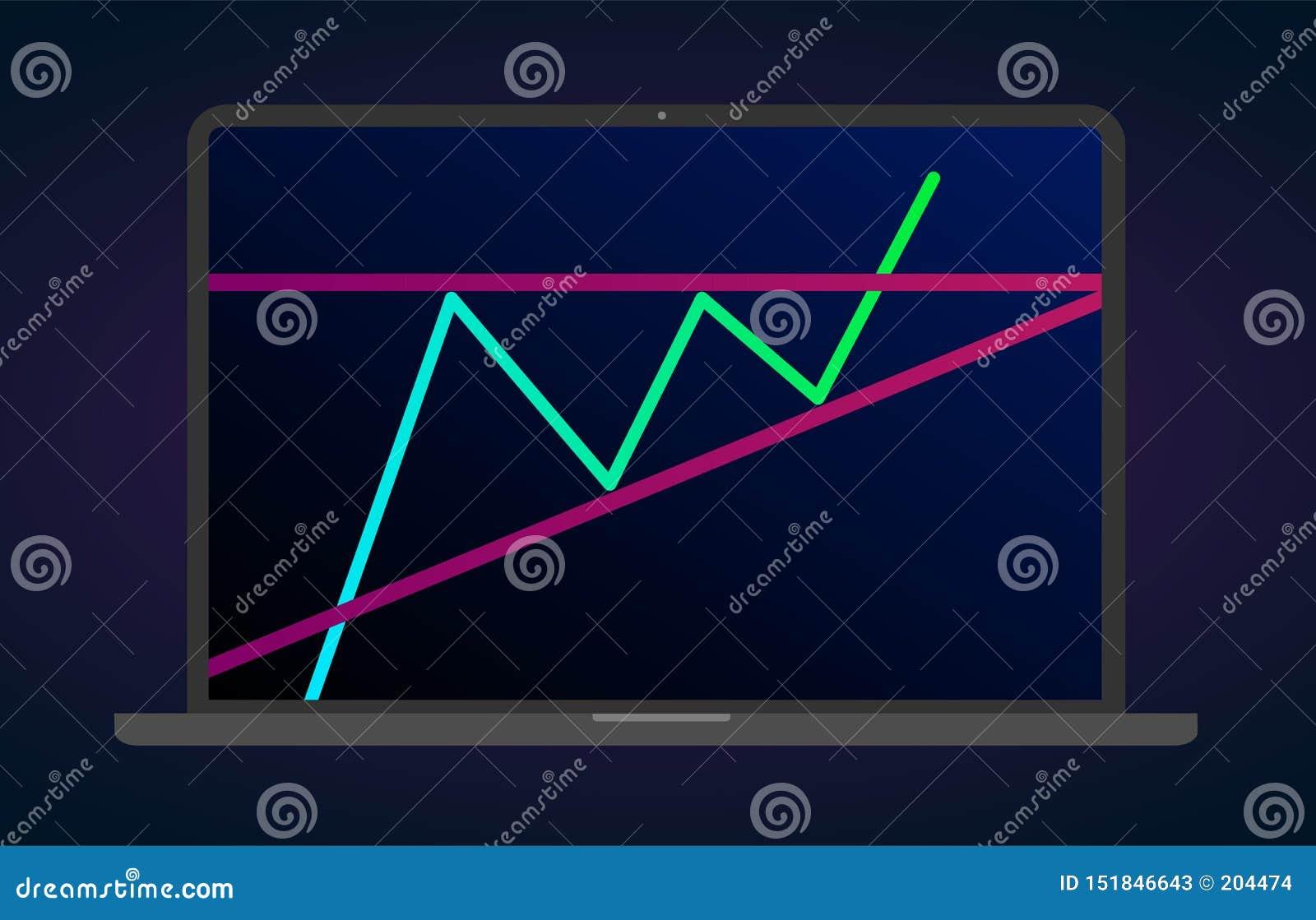 登高的看涨三角断裂平的膝上型计算机象 传染媒介股票和cryptocurrency交换图表,外汇逻辑分析方法和换