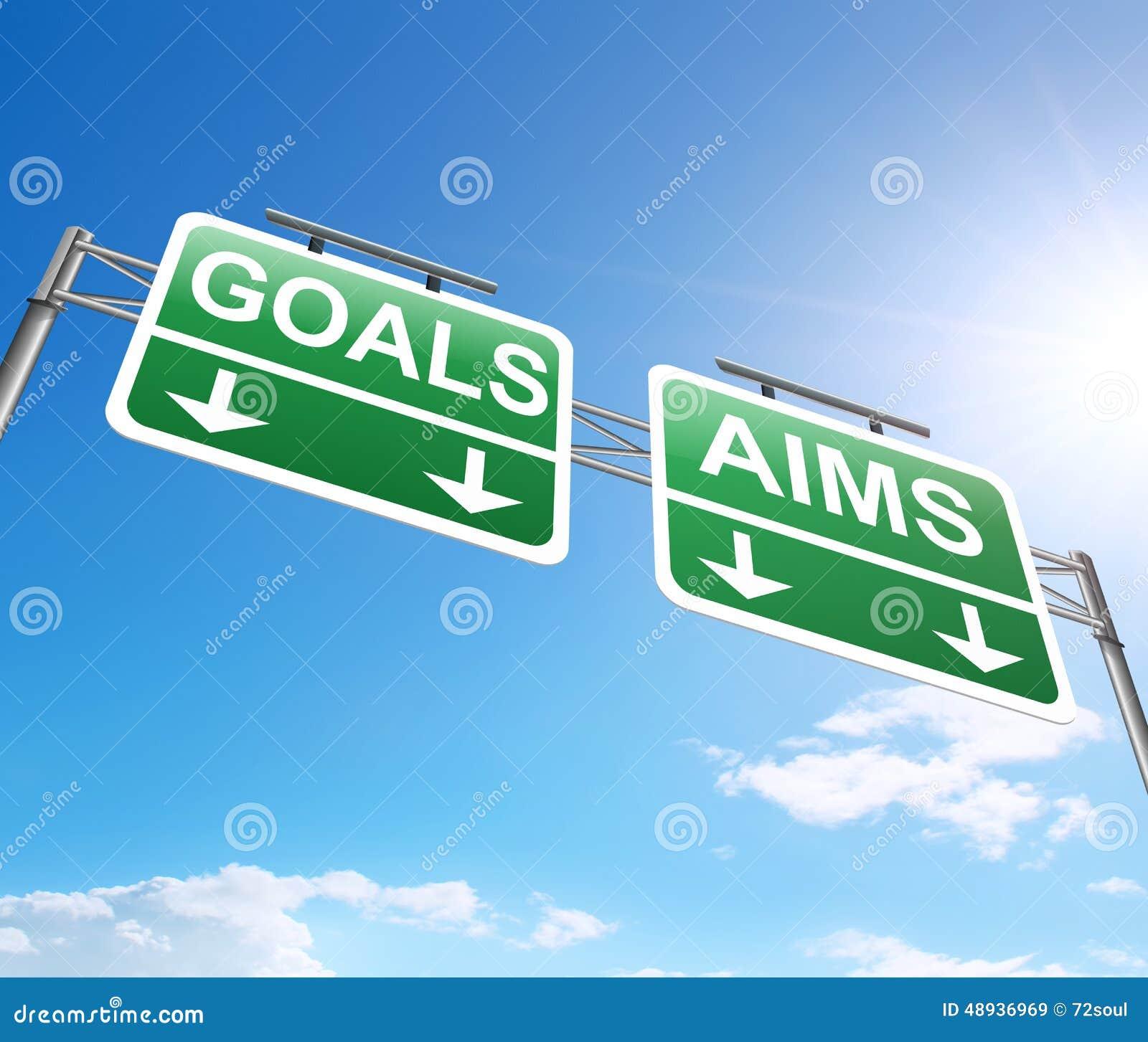 目标和目标概念