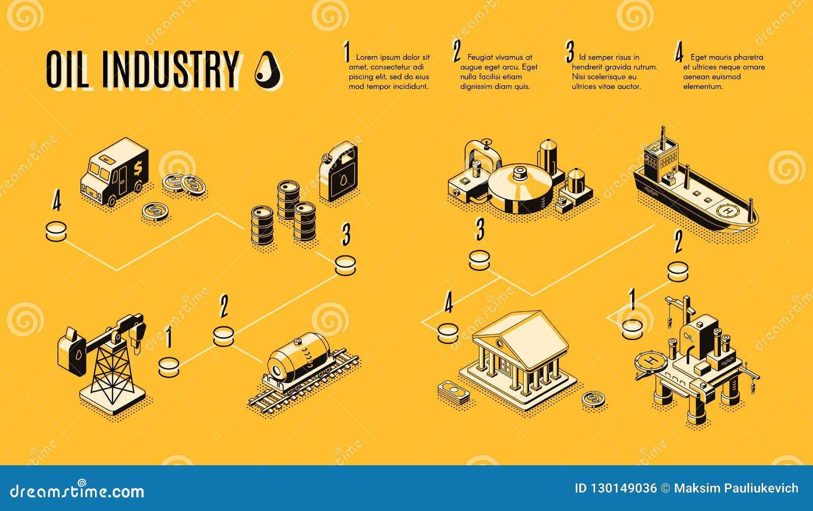 石油工业生产道路等量传染媒介