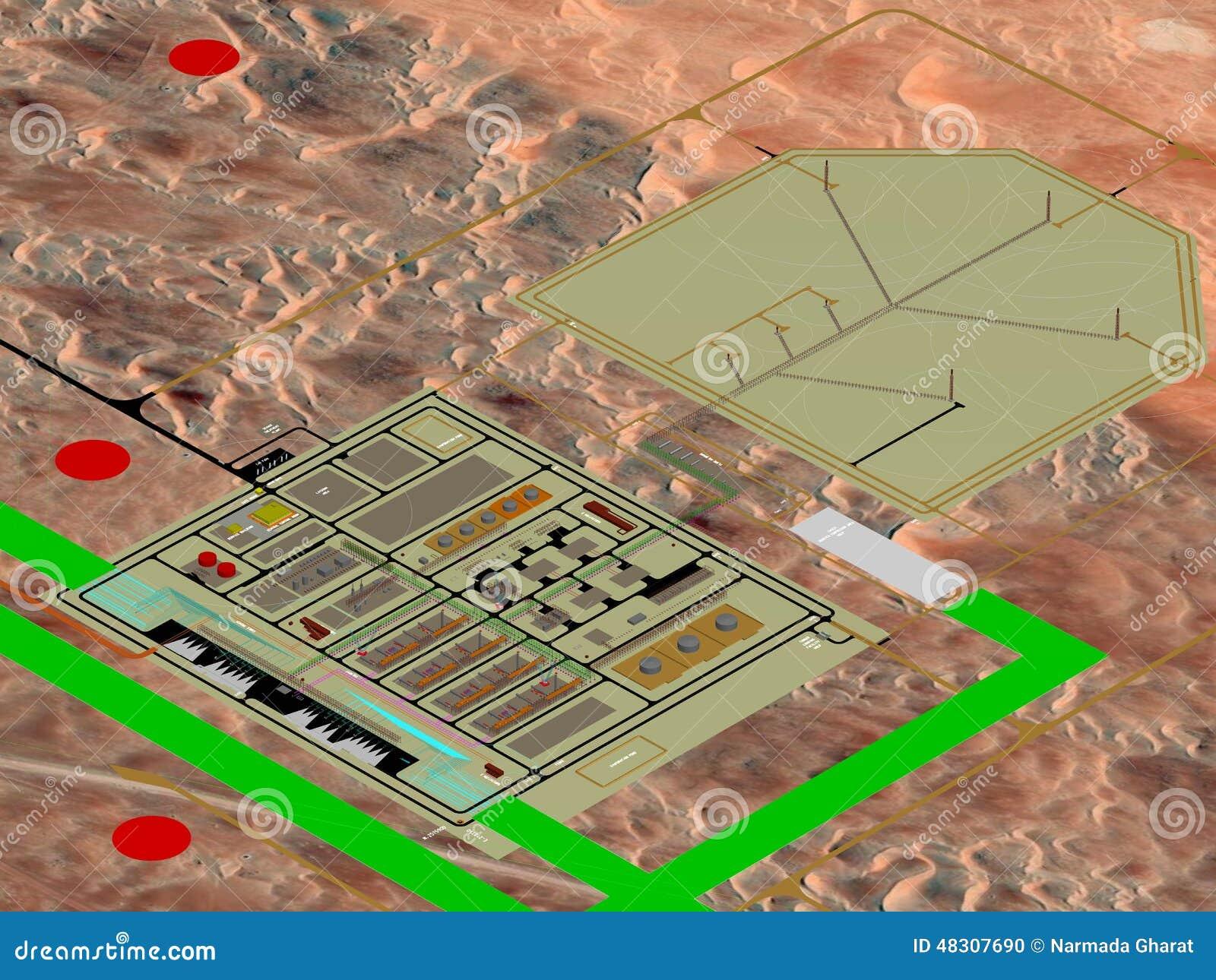 石油&天然气加工厂项目计划, 3D式样计划