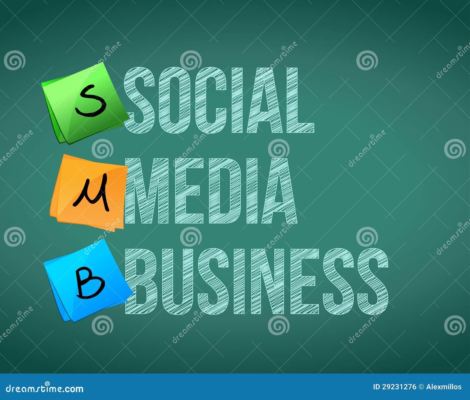 社会媒介事务