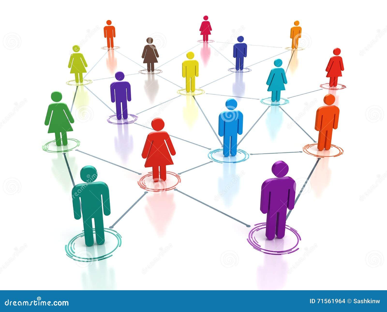 社会媒介网络-连接的人概念图片