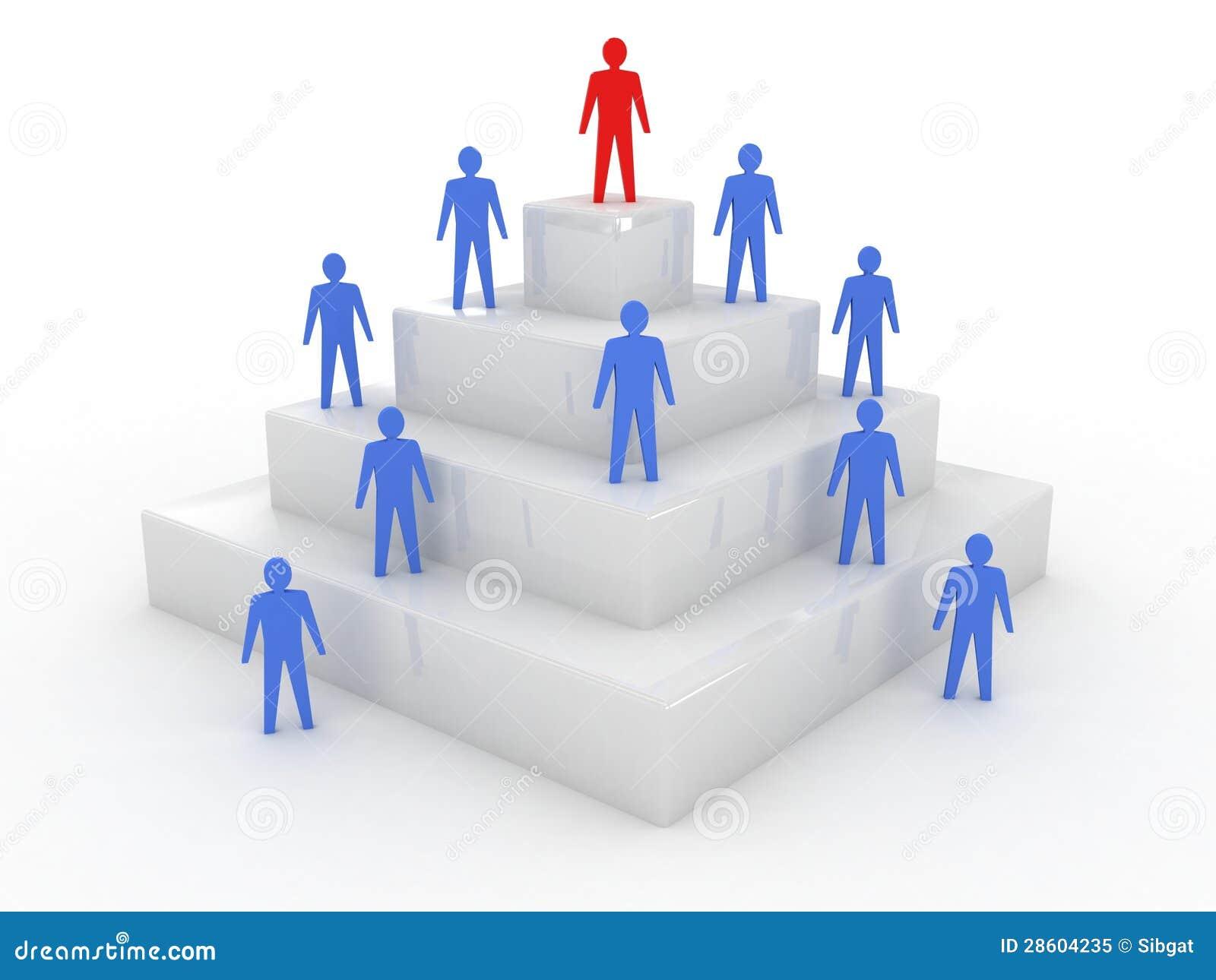 社会层次结构。