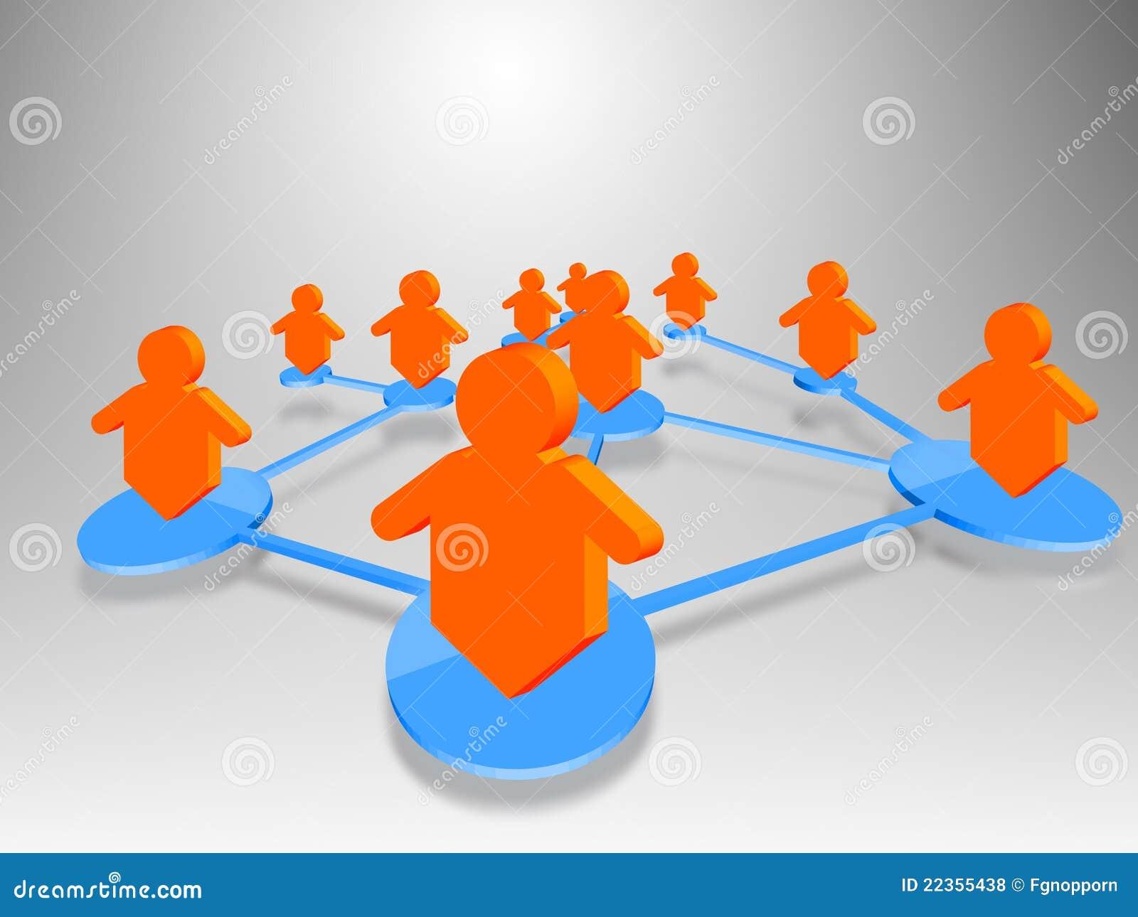 社会网络概念