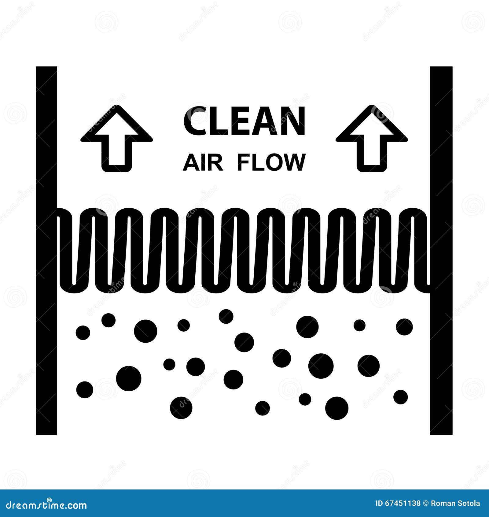 空气过滤器作用标志
