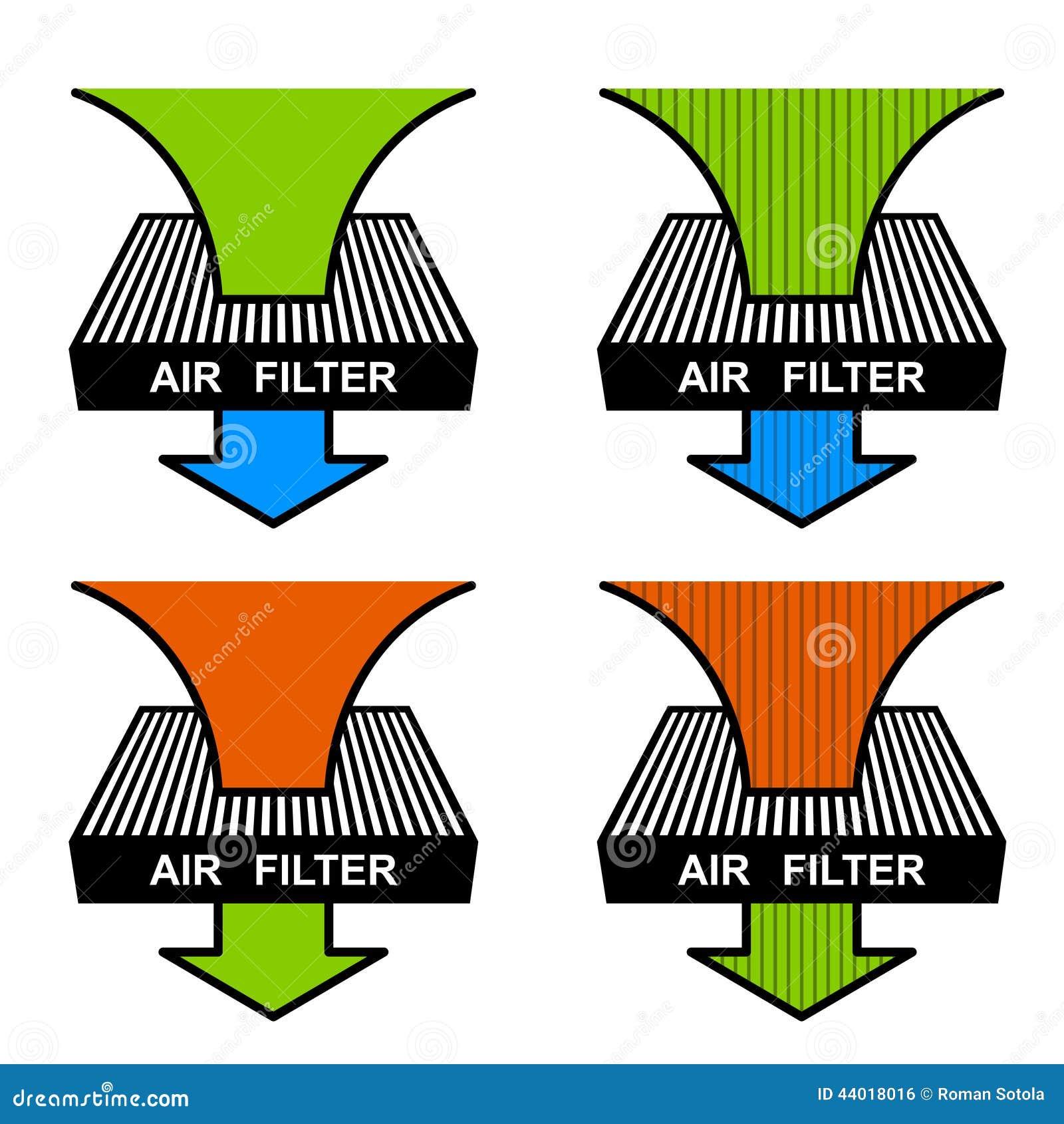 空气过滤器标志