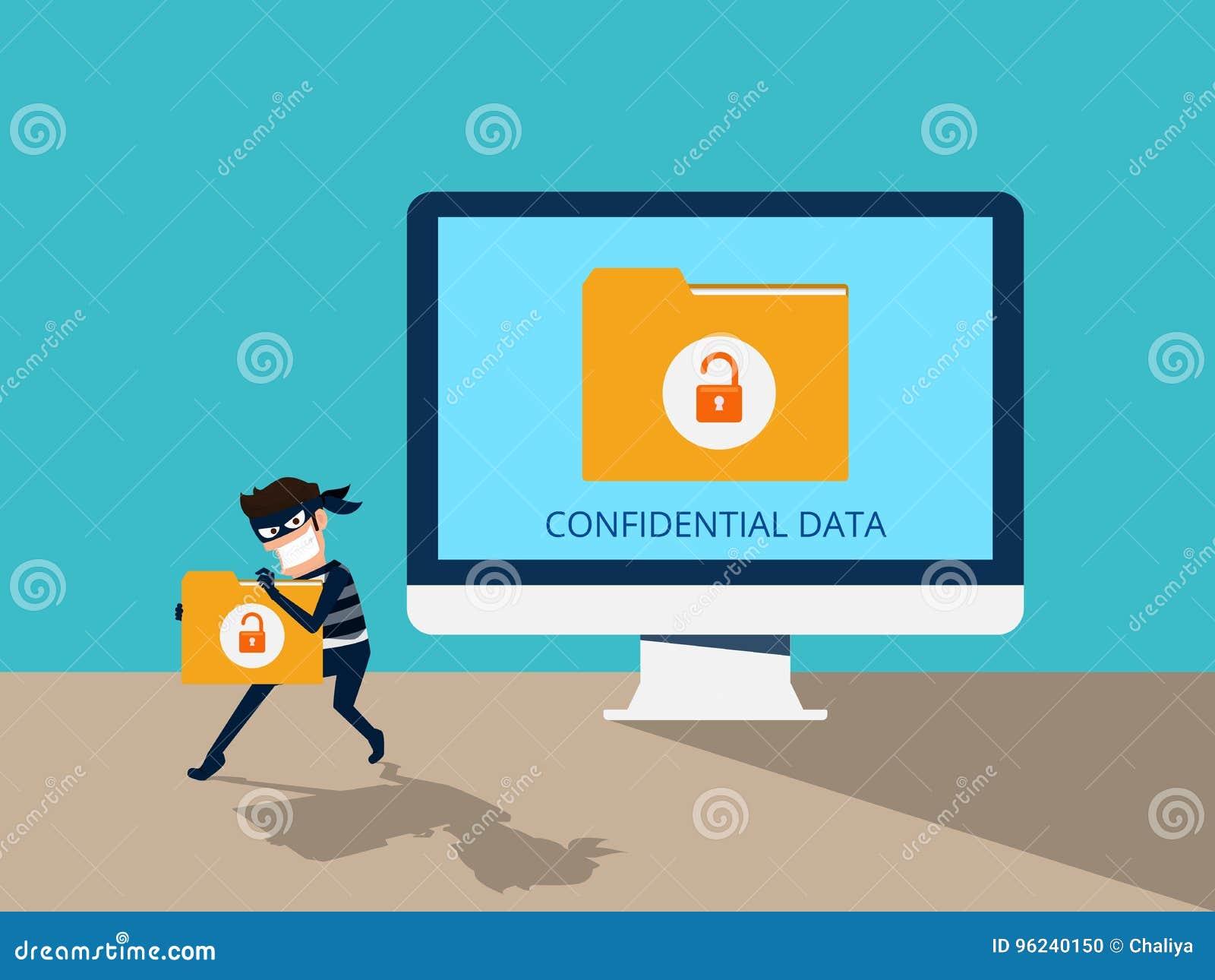 窃贼 窃取机要数据的黑客提供文件夹从计算机有用为反phishing和互联网病毒竞选