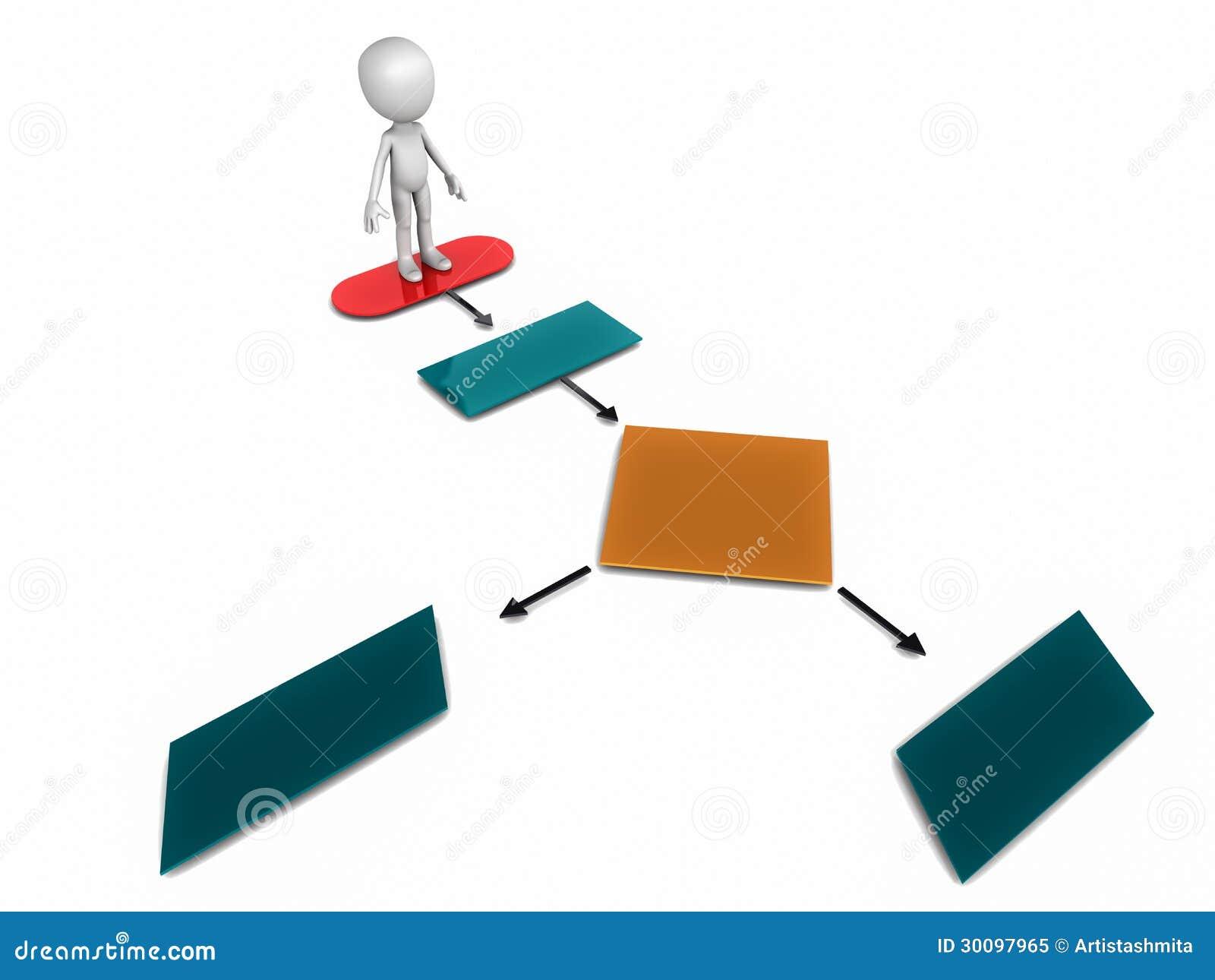 业务流程流程图