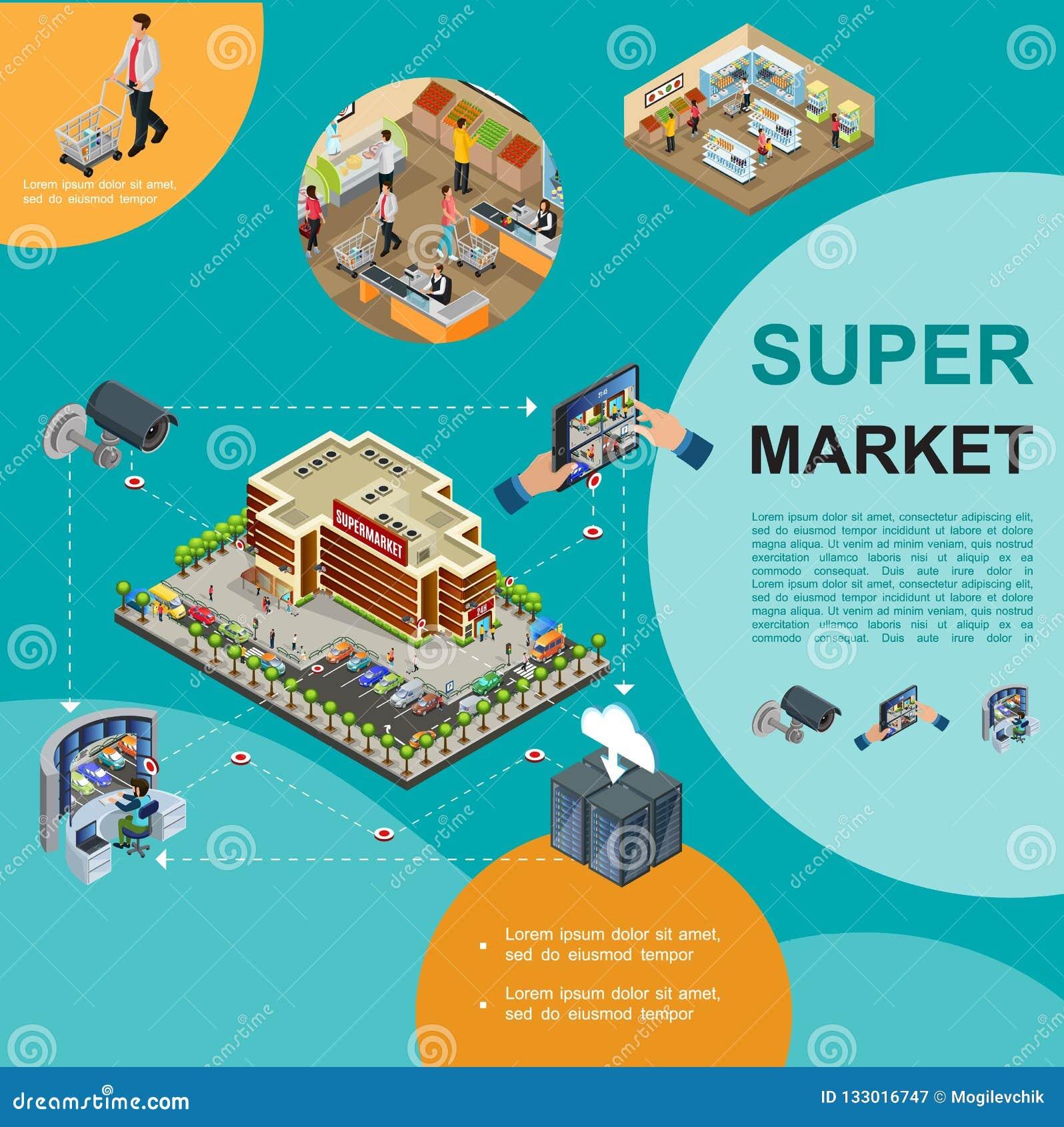 等量现代超级市场模板