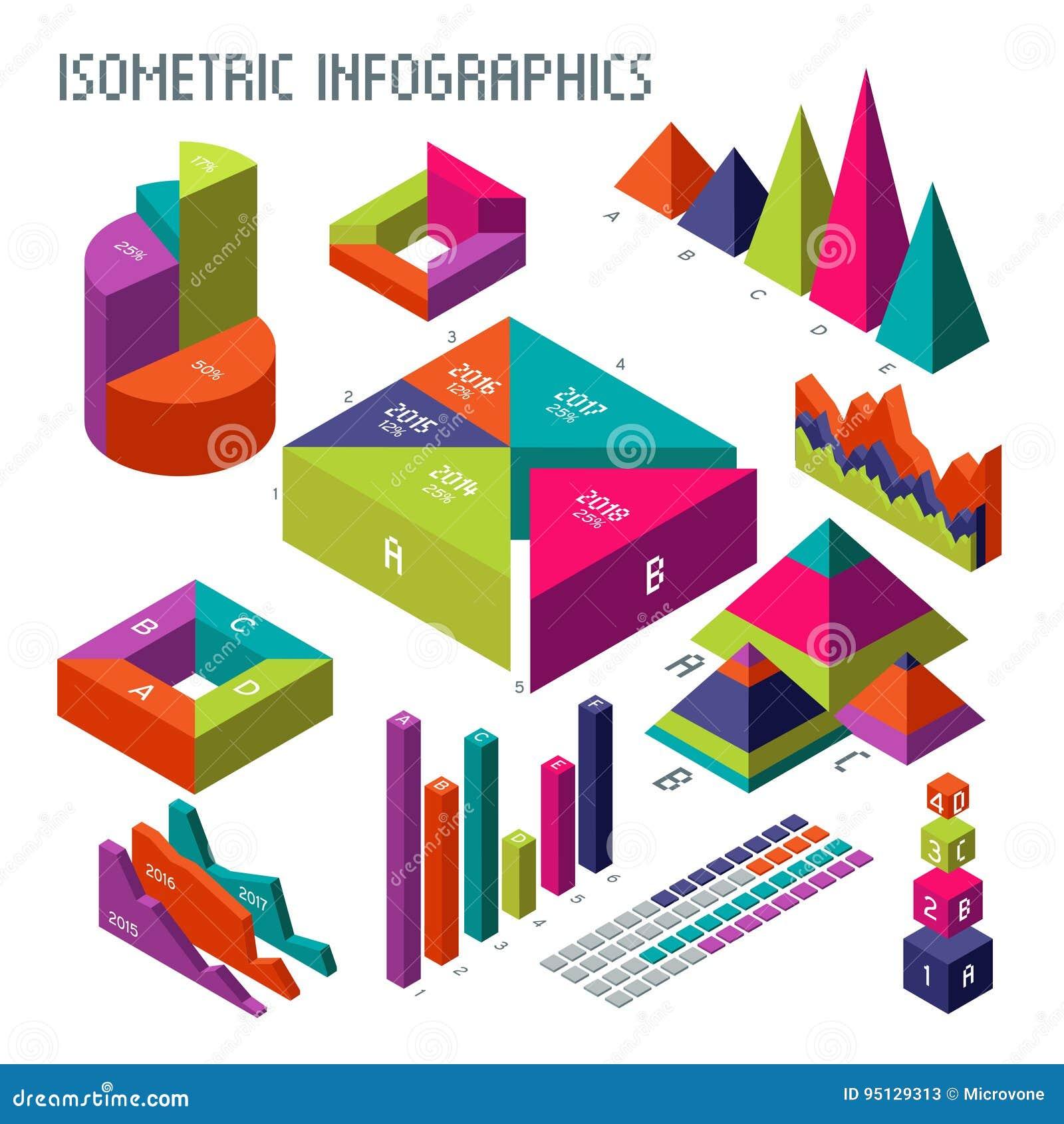 等量3d传染媒介用图解法表示并且注标infographic的供参考和企业介绍