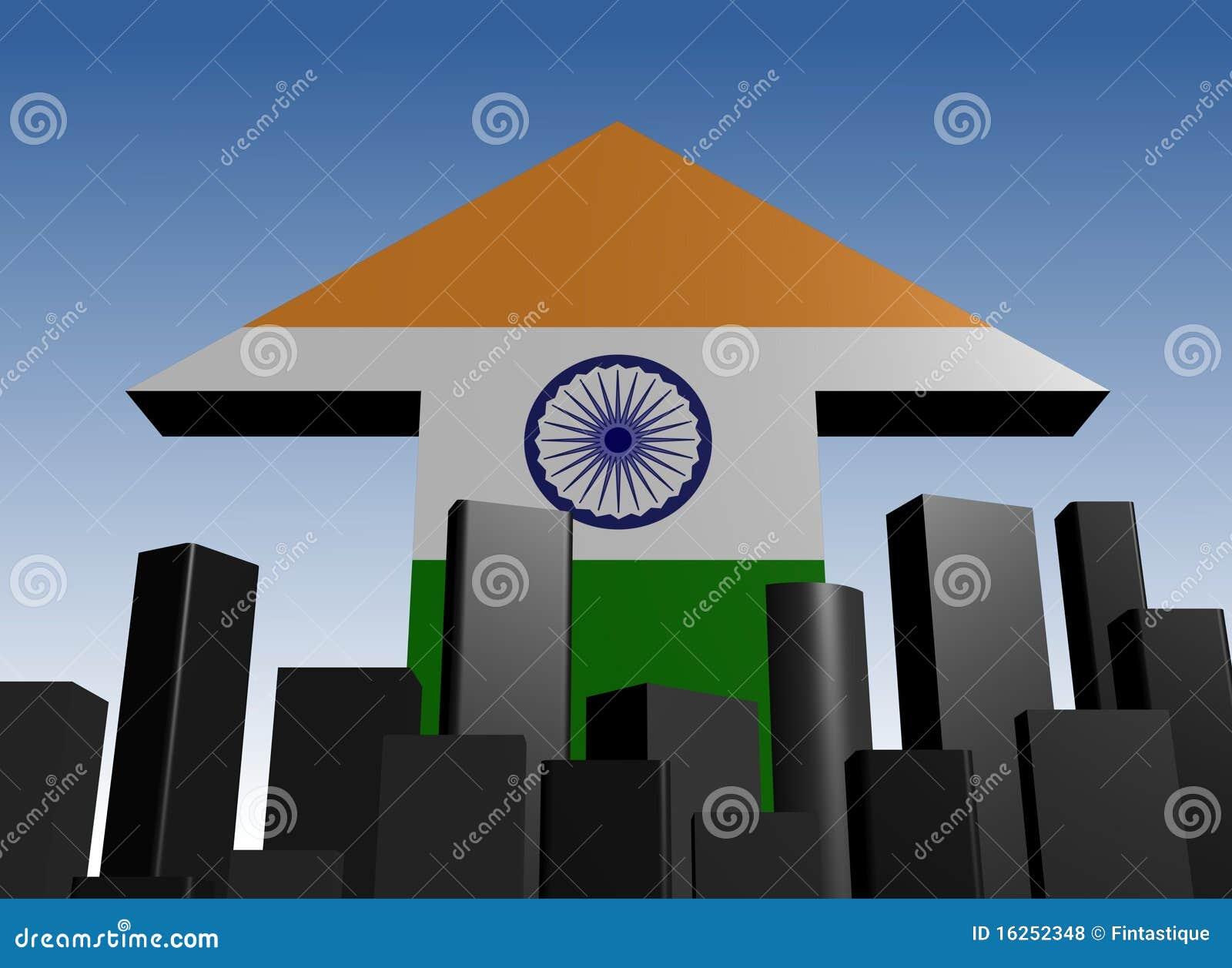 箭头标志印度地平线