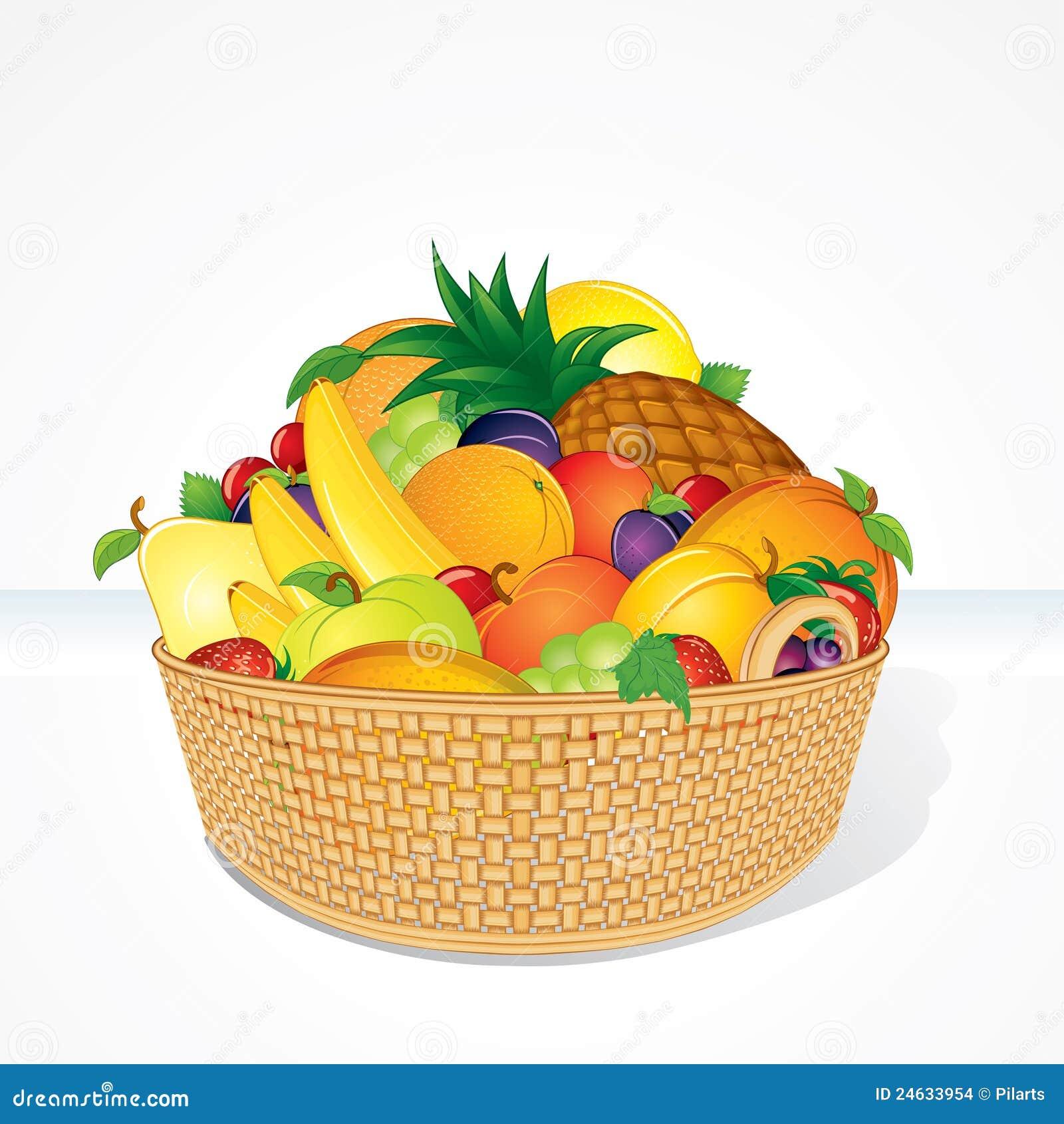 篮子奢侈果子