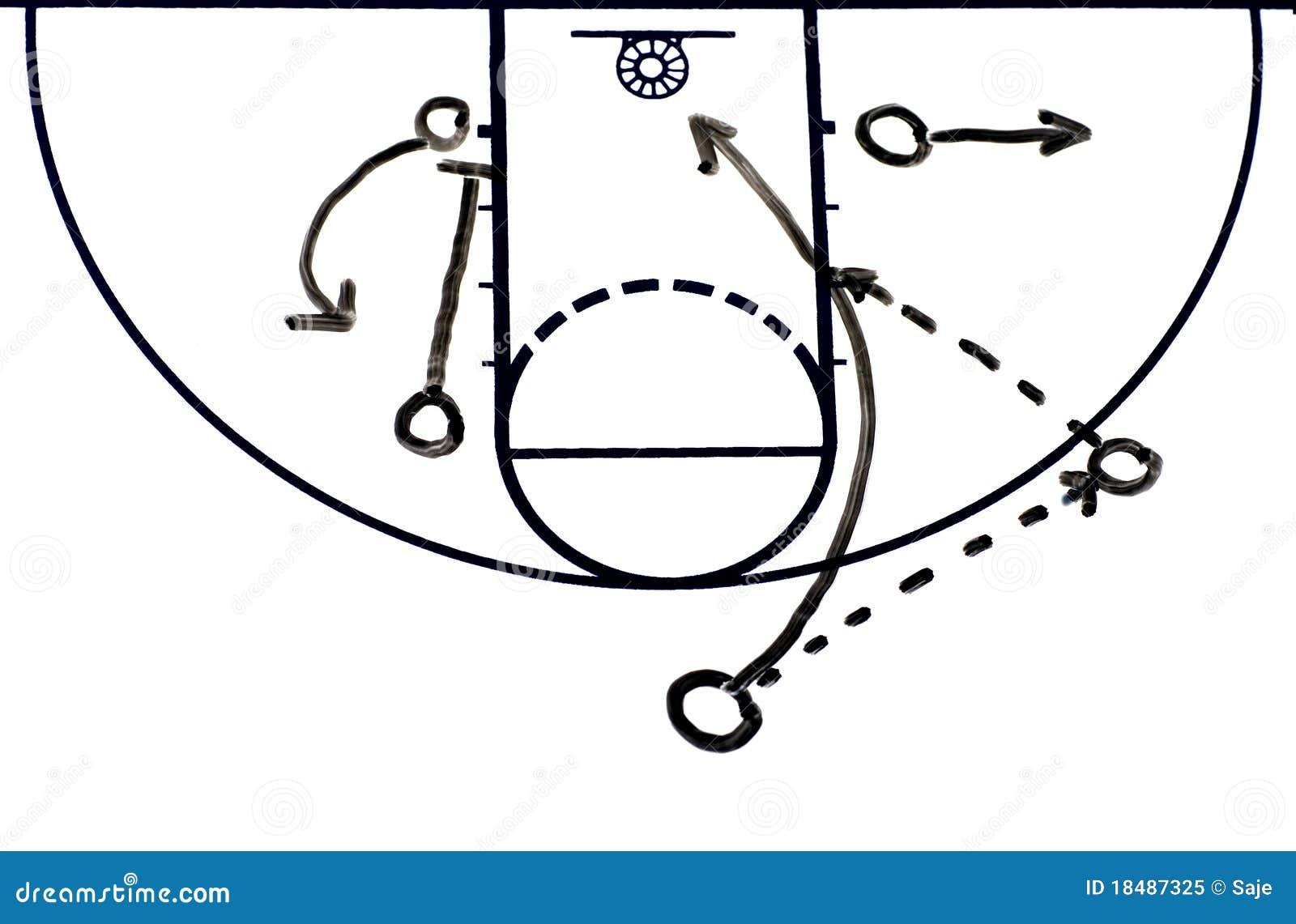 篮球产生去作用