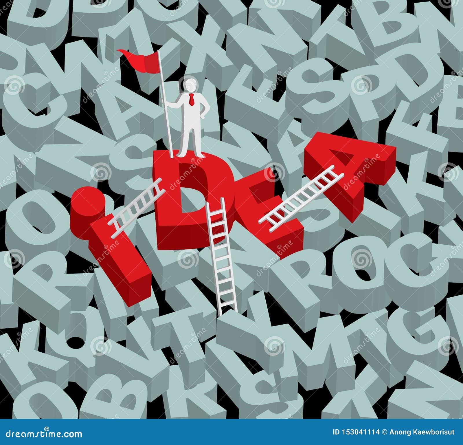 红色3d想法词印刷术