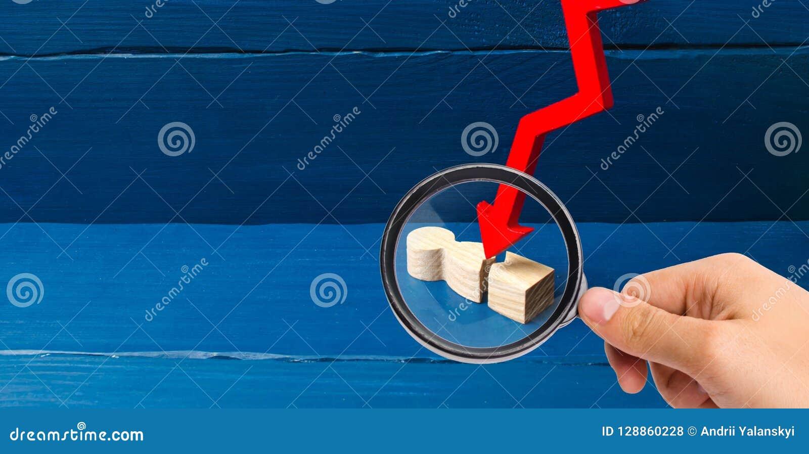 经济危机、下跌的引文和市场的崩溃的受害者 脆弱的人、失败和损失 扩大化的g