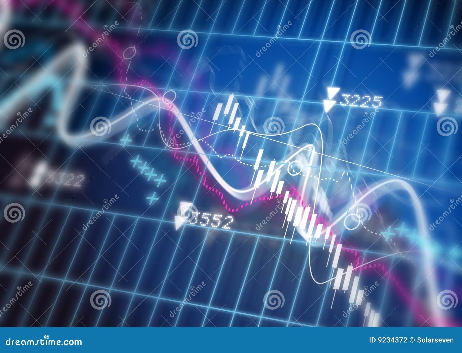 绘制市场股票