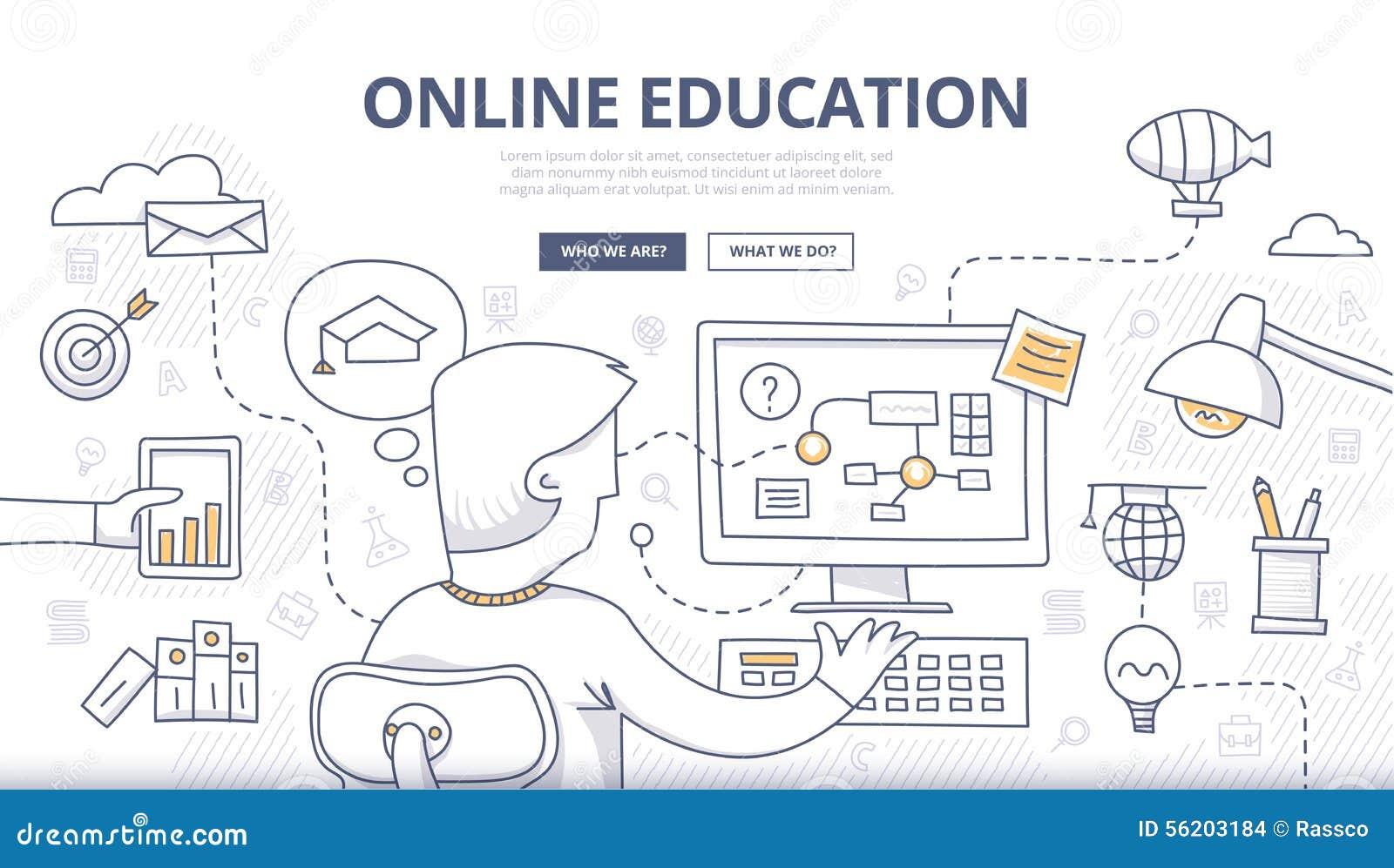 网上教育乱画概念