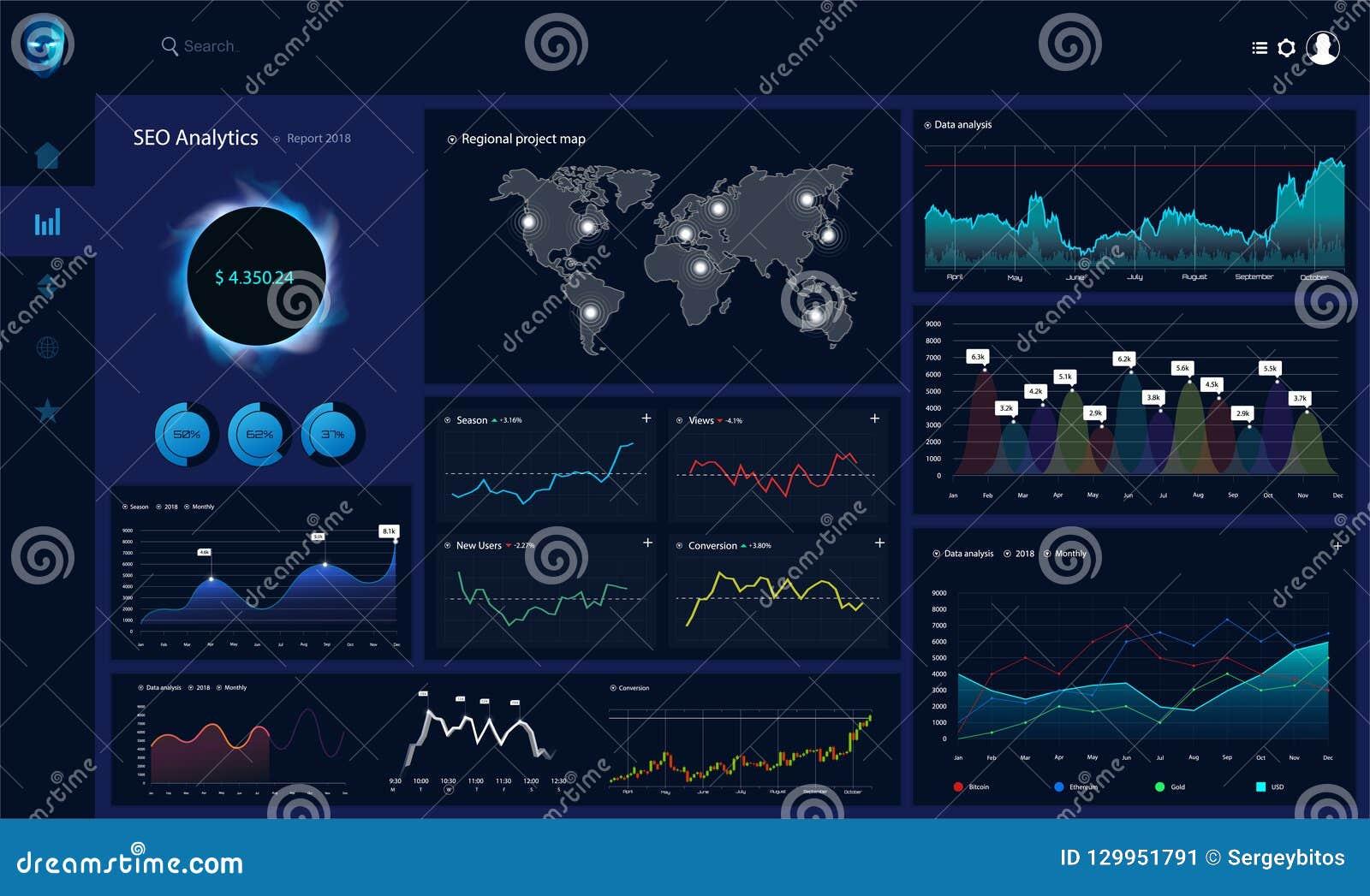 网仪表板信息的创造性的传染媒介例证