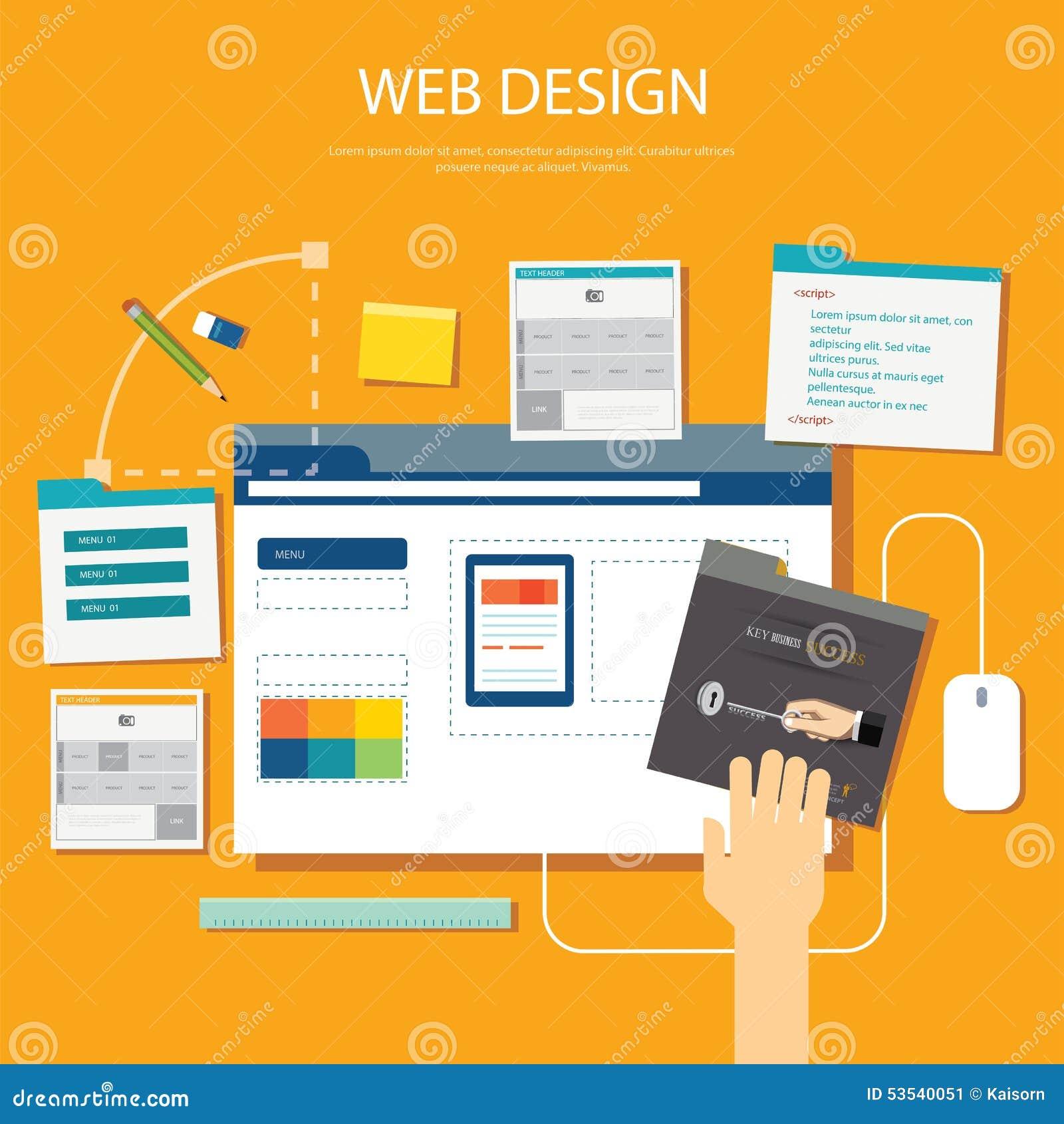 网站发展规划设计观念